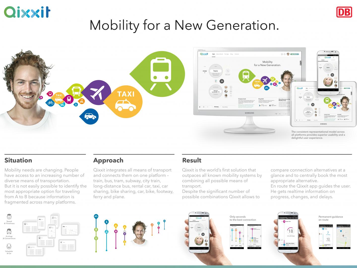 Qixxit - Mobility for a new generation Thumbnail