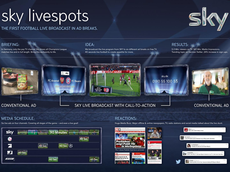 SKY Livespots Thumbnail