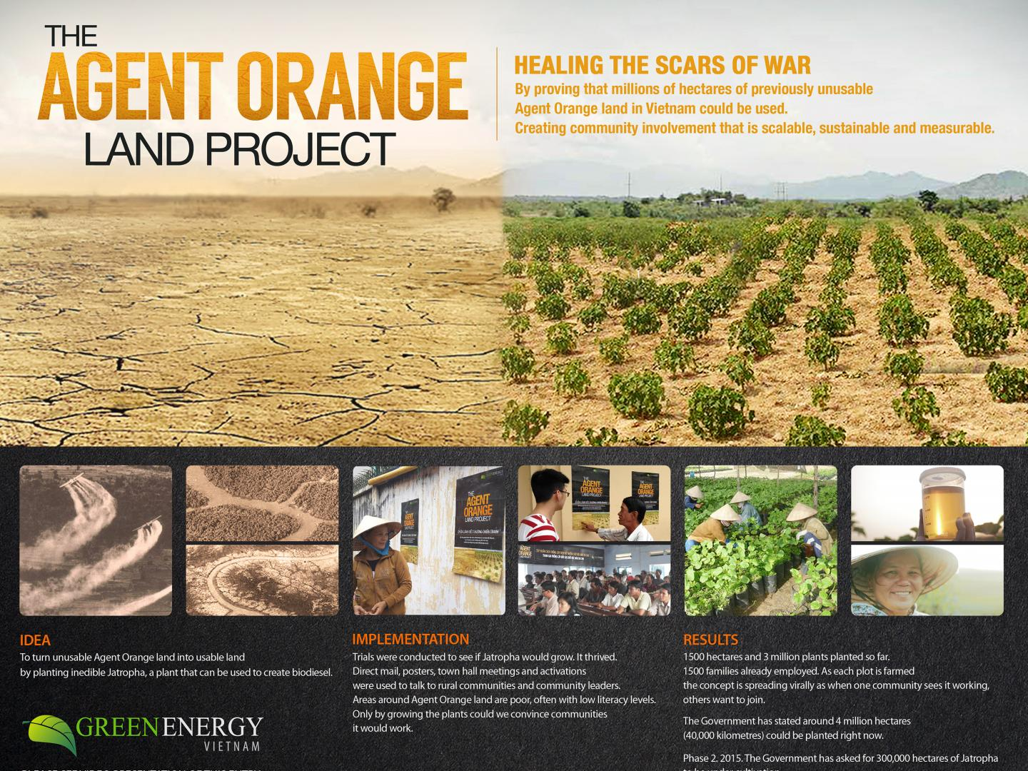 The Agent Orange Land Project Thumbnail