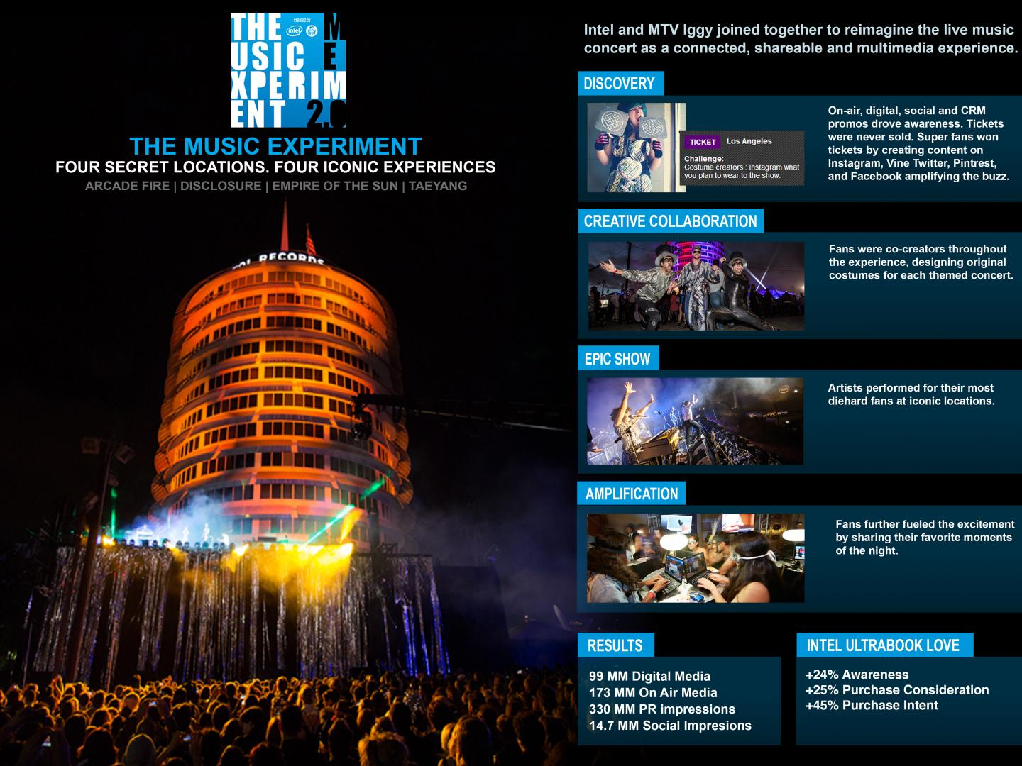 Intel Presents The Music Experiment, Powered by MTV Iggy Thumbnail
