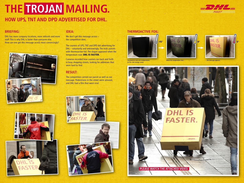 Trojan Mailing Thumbnail