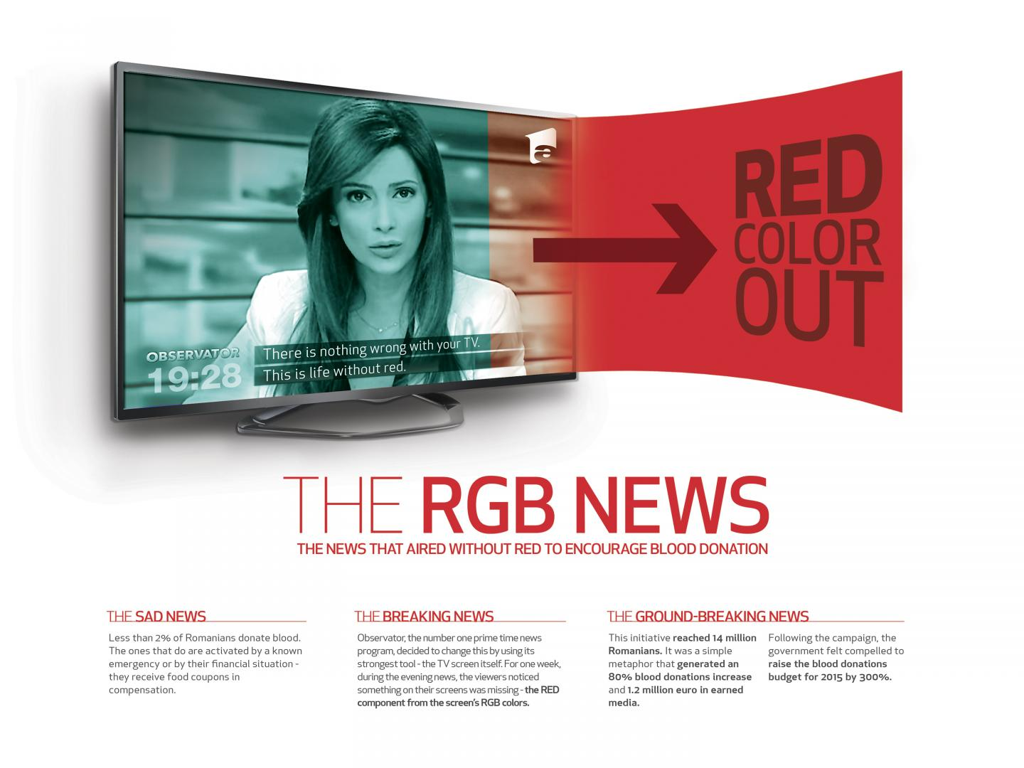 The RGB News Thumbnail