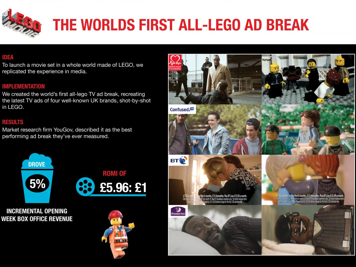 The World's First ALL LEGO TV Ad-Break Thumbnail