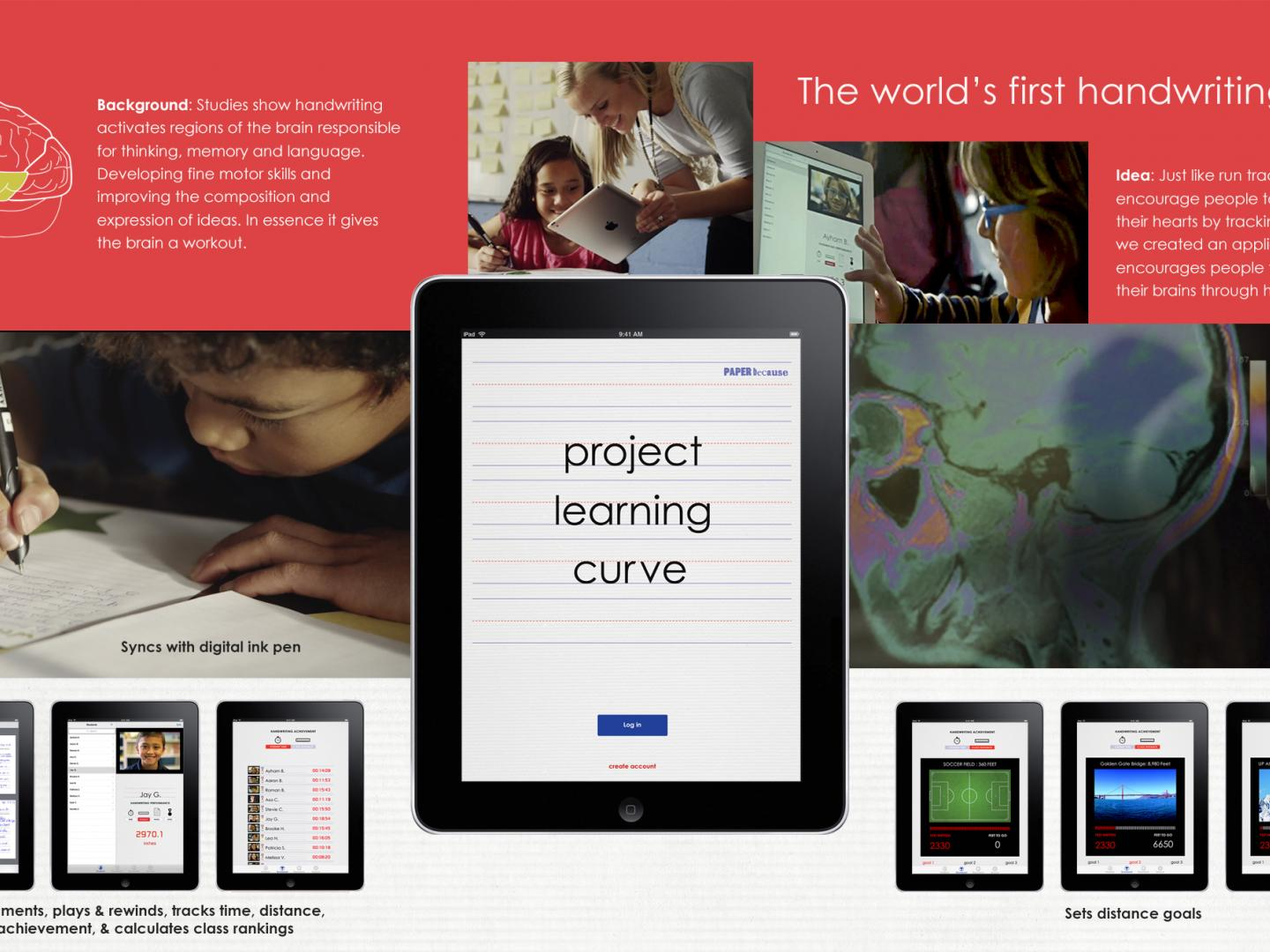 Project Learning Curve Thumbnail