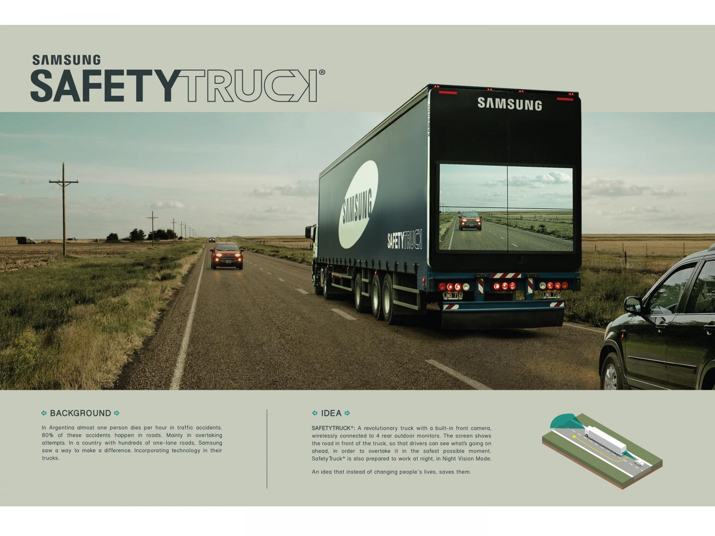 Samsung Safety Truck Thumbnail