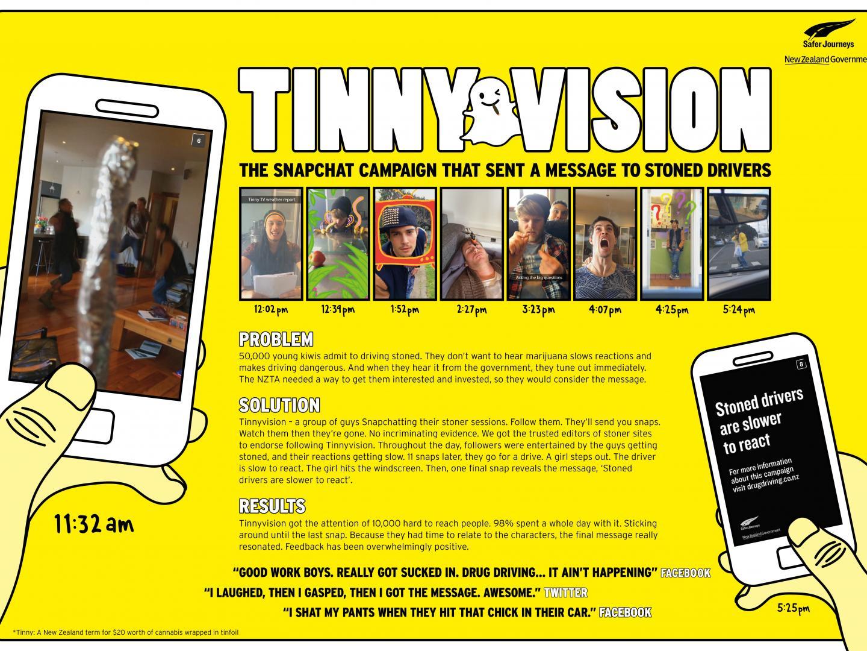 Tinnyvision Thumbnail