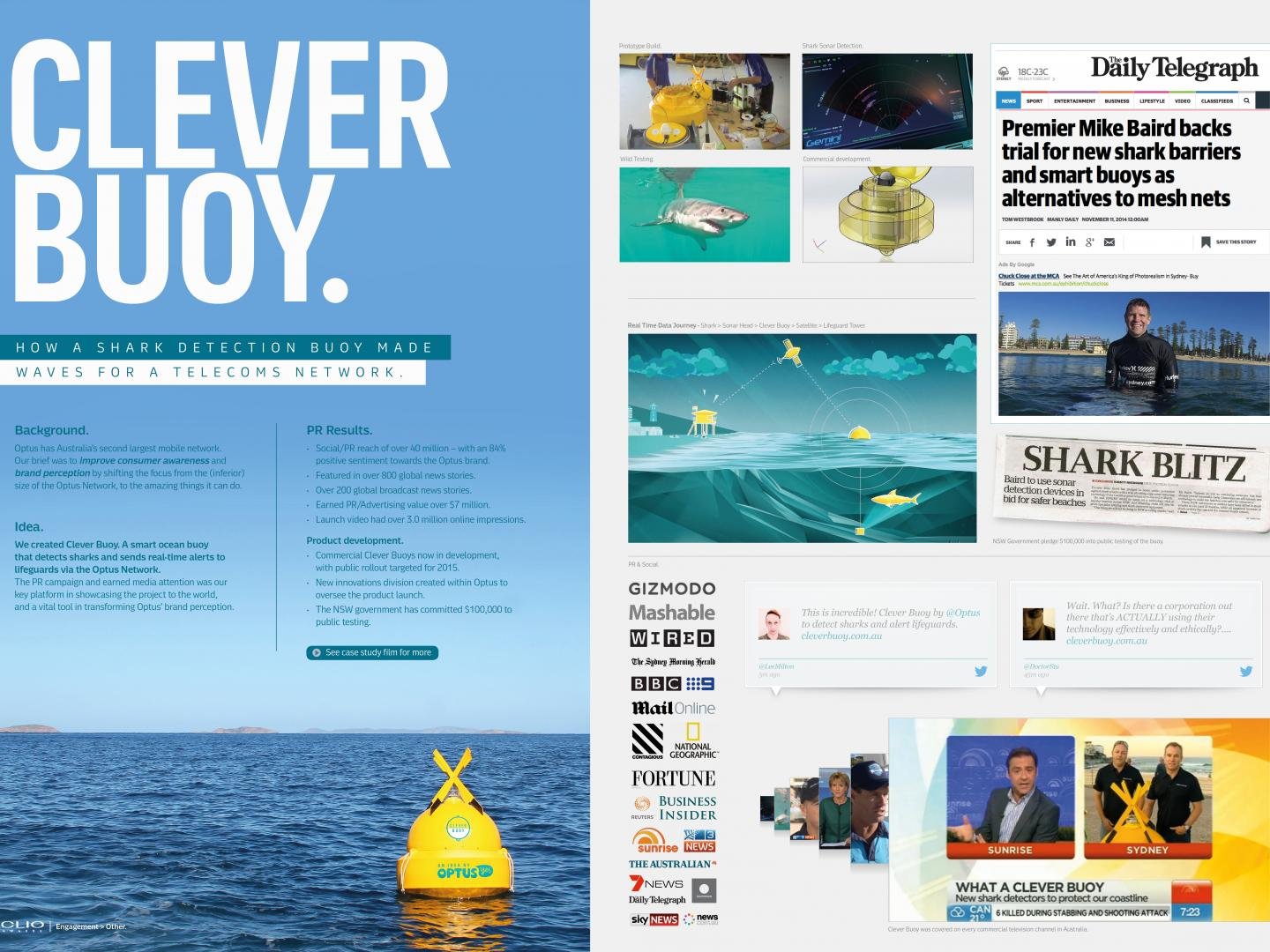 Clever Buoy Thumbnail