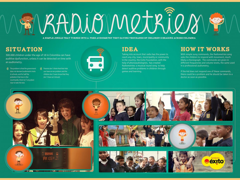 Radiometries Thumbnail