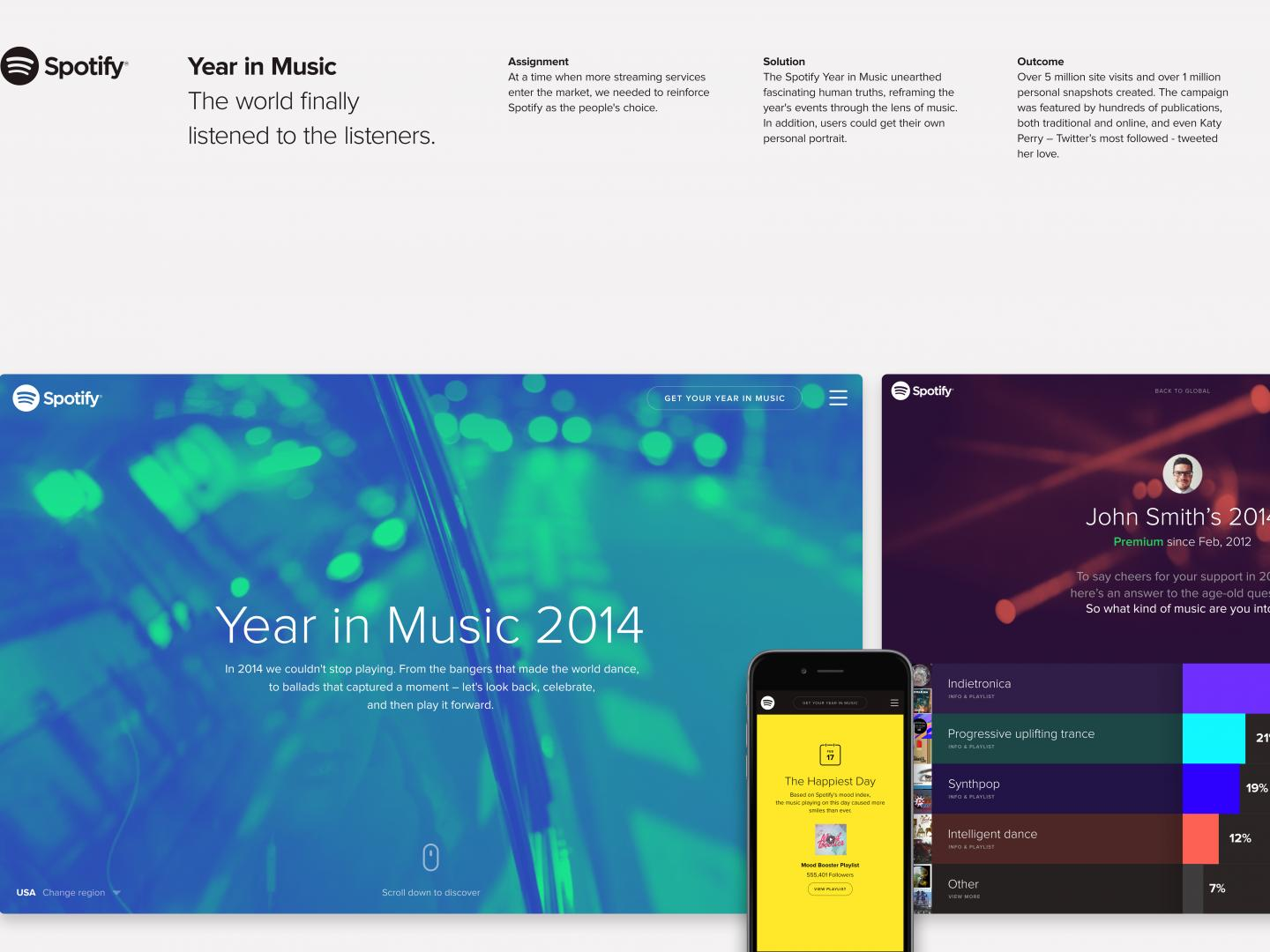 Spotify Year in Music Thumbnail