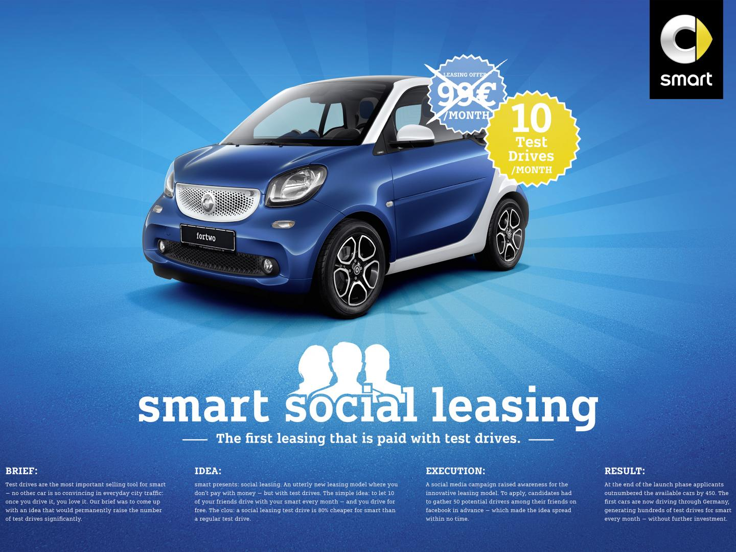smart social leasing Thumbnail