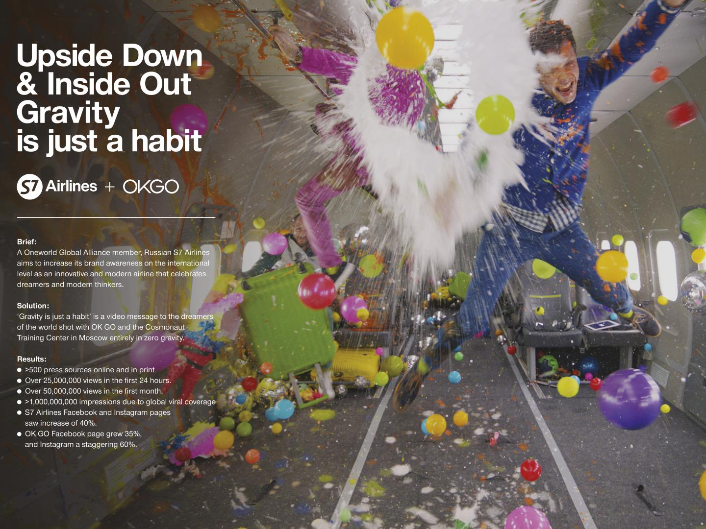 OK GO — Upside Down & Inside Out #GravitysJustAHabit Thumbnail