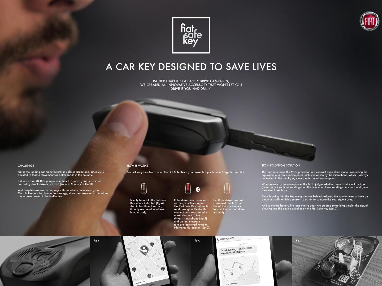 Fiat Safe Key Thumbnail