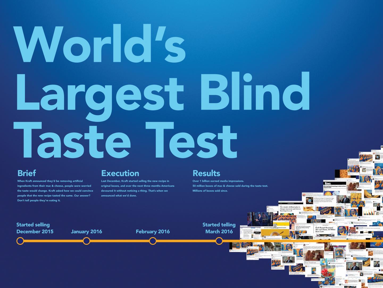 Blind Taste Test Thumbnail