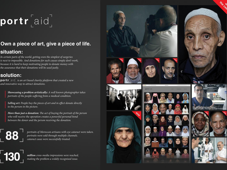 Portraid – An Art Aided Charity Platform Thumbnail
