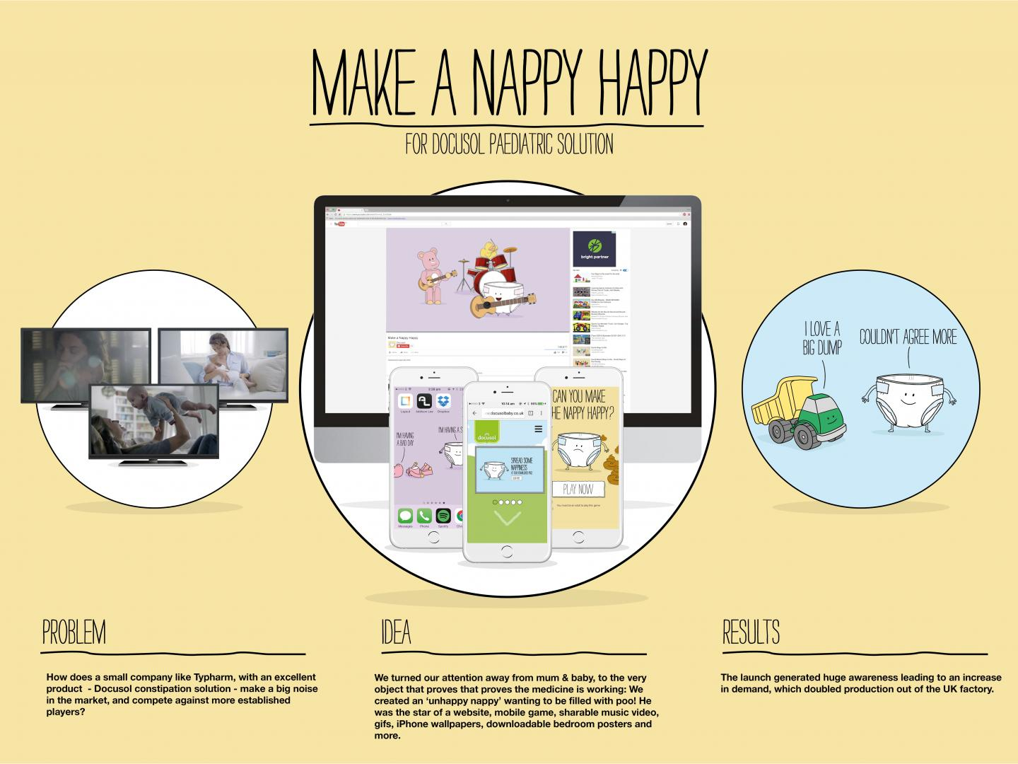 Make a Nappy Happy Thumbnail