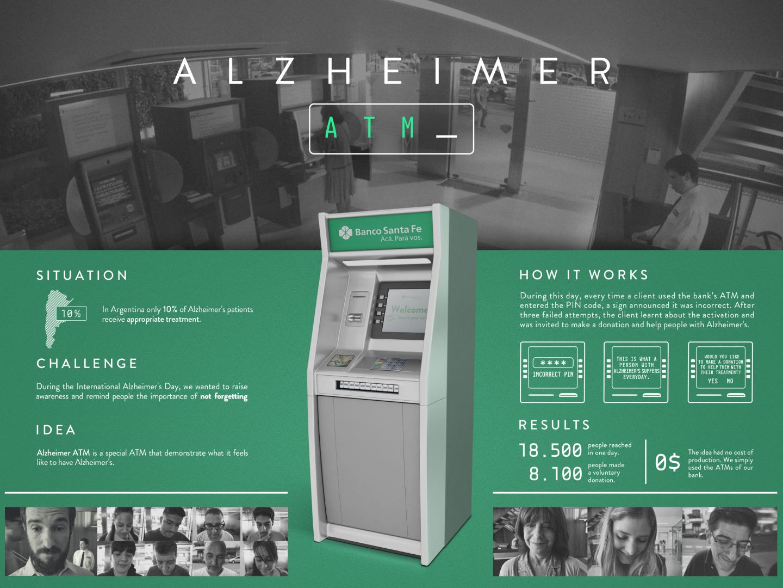 Alzheimer ATM Thumbnail