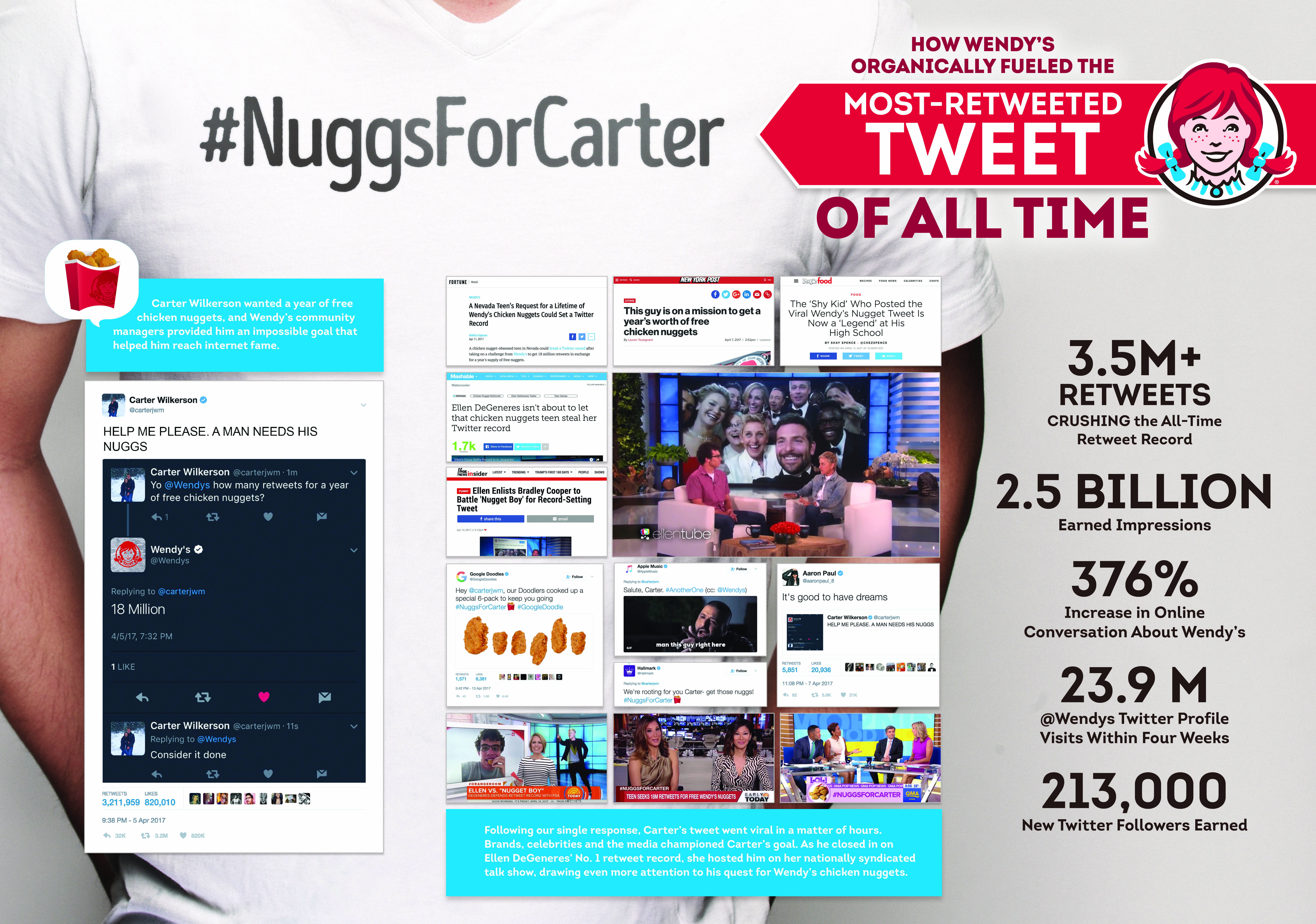 #NuggsForCarter Thumbnail