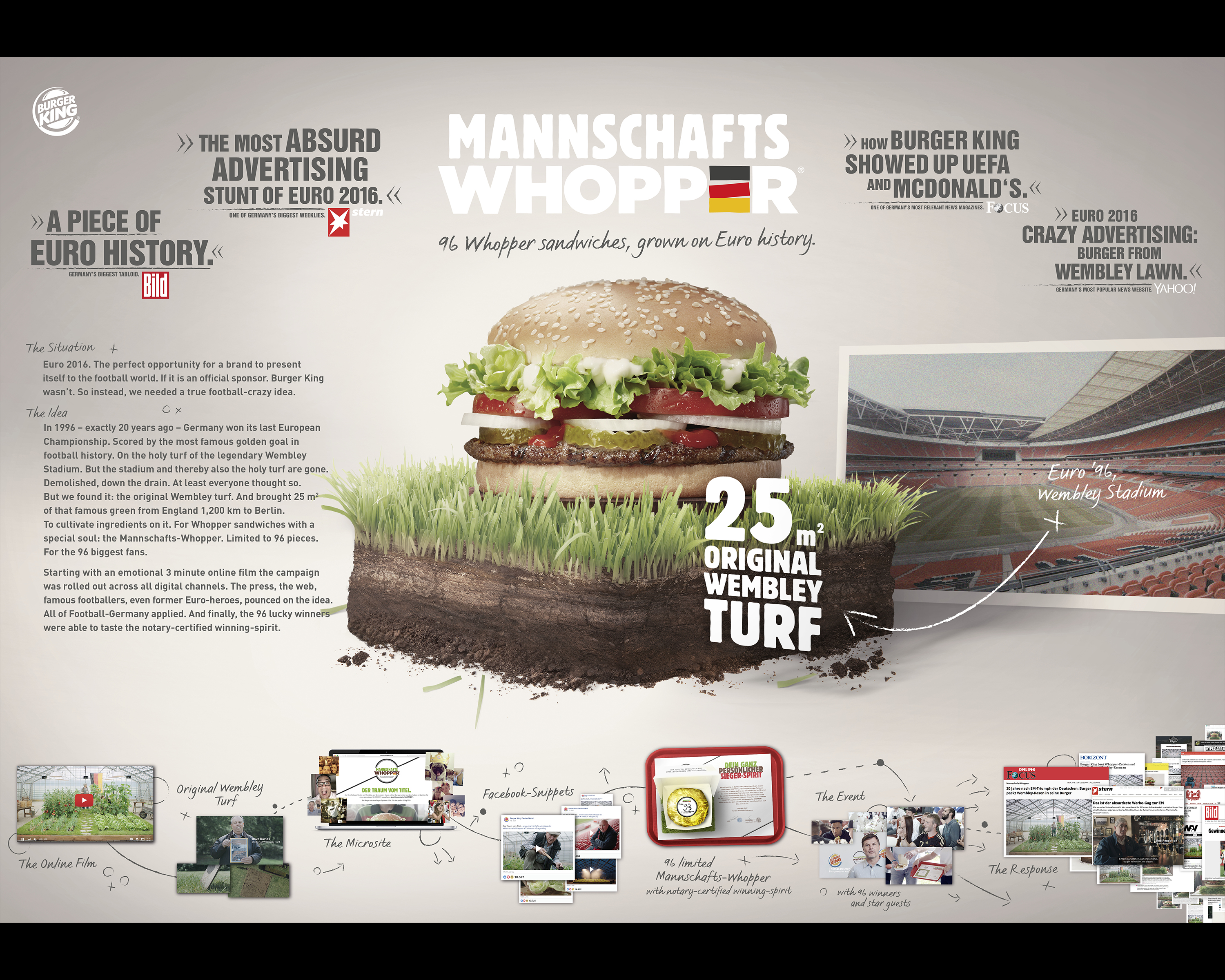 Thumbnail for Mannschafts-Whopper