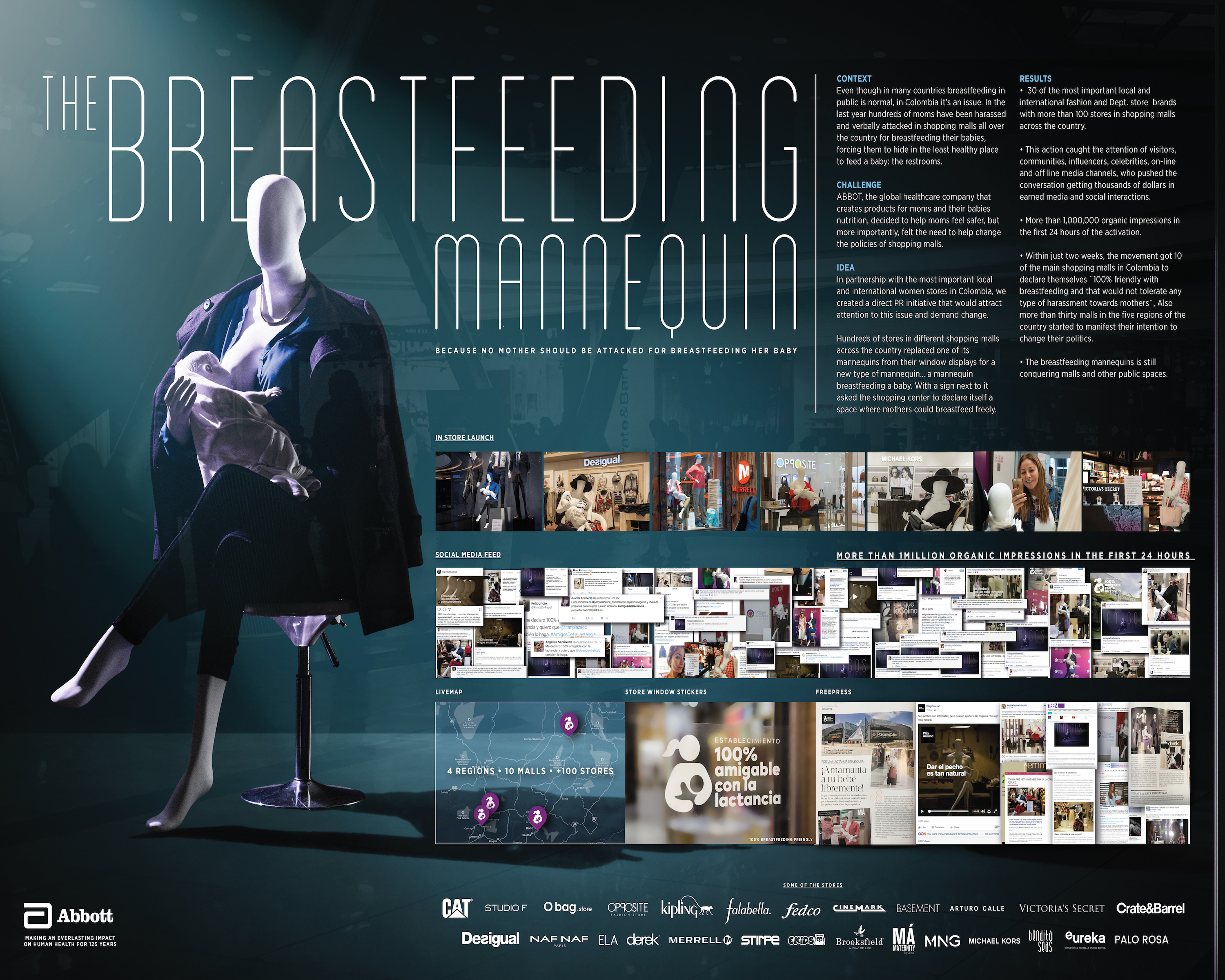 Breastfeeding Mannequin Thumbnail