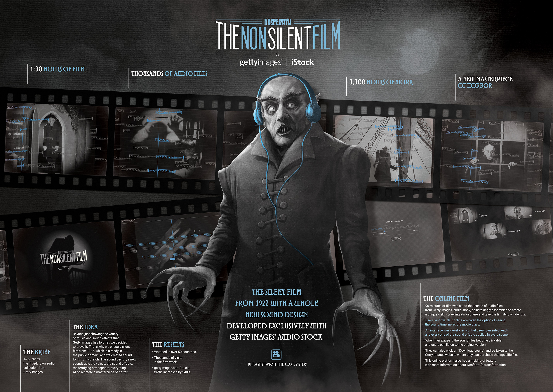 Thumbnail for Nosferatu