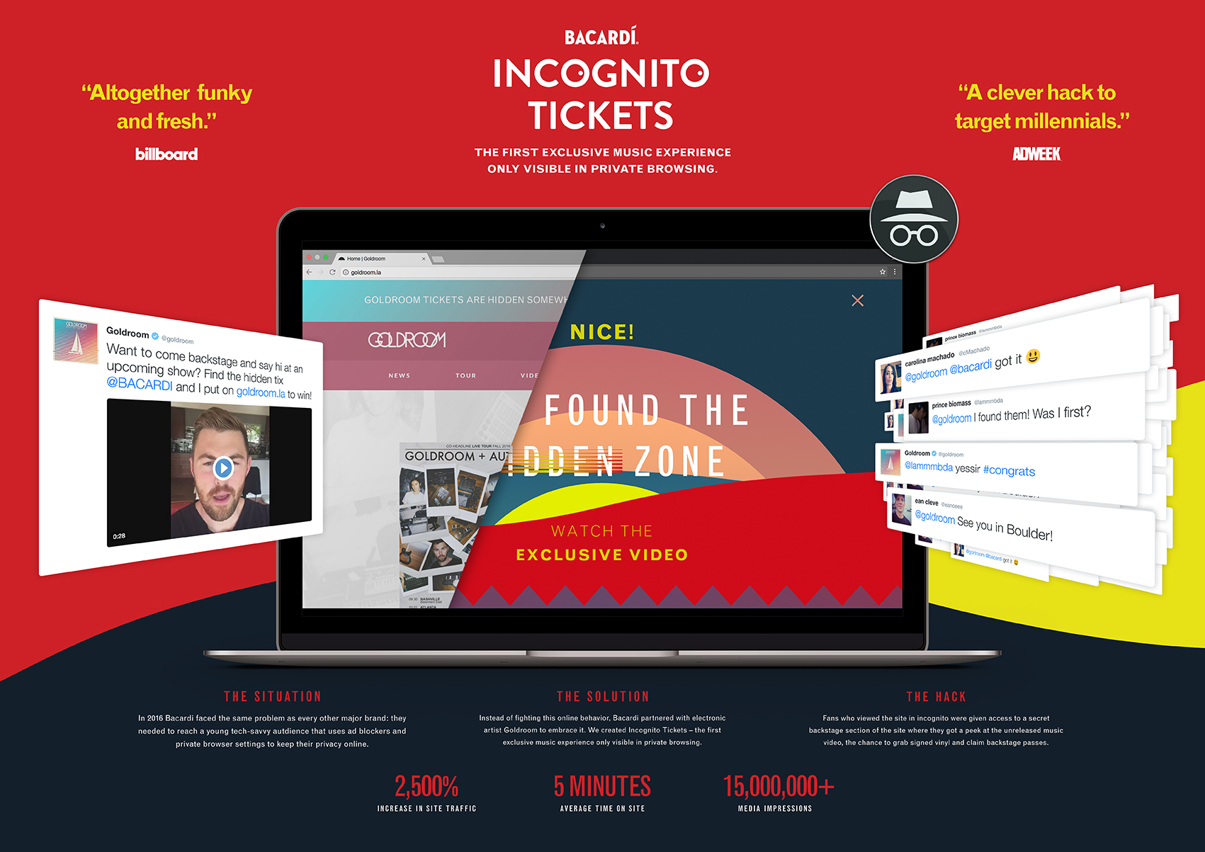 Thumbnail for Incognito Tickets