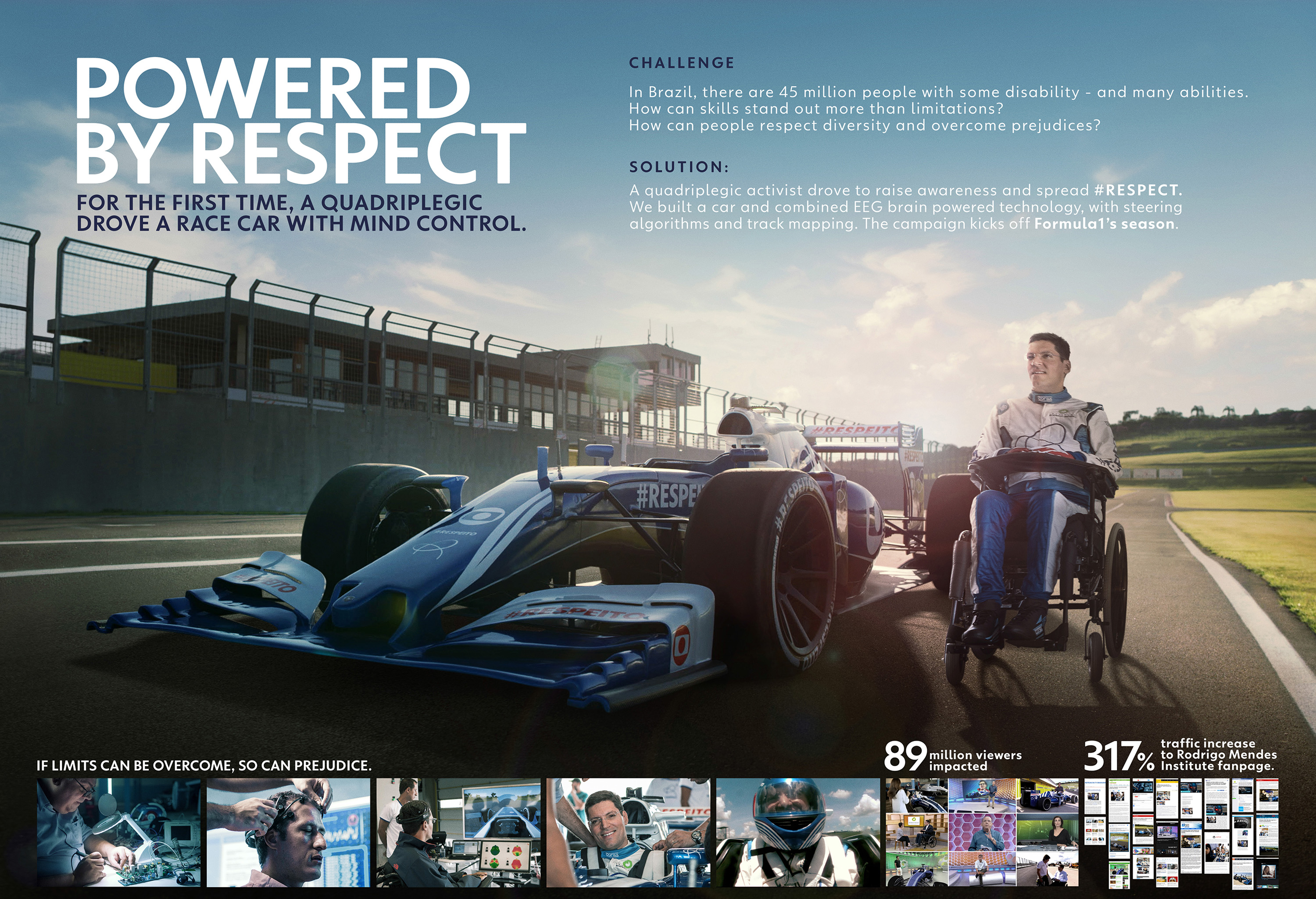 Powered by Respect Thumbnail