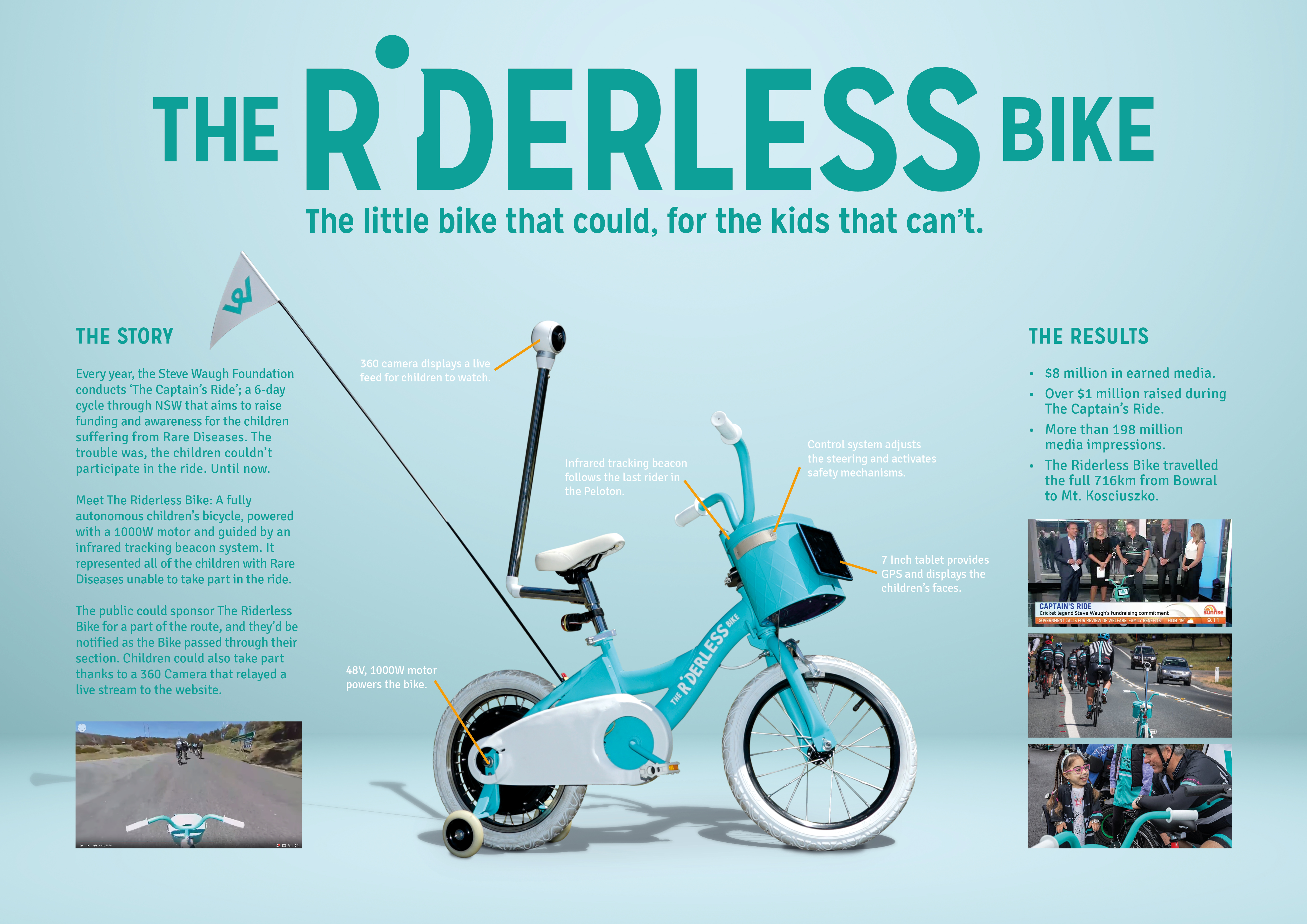 The Riderless Bike Thumbnail