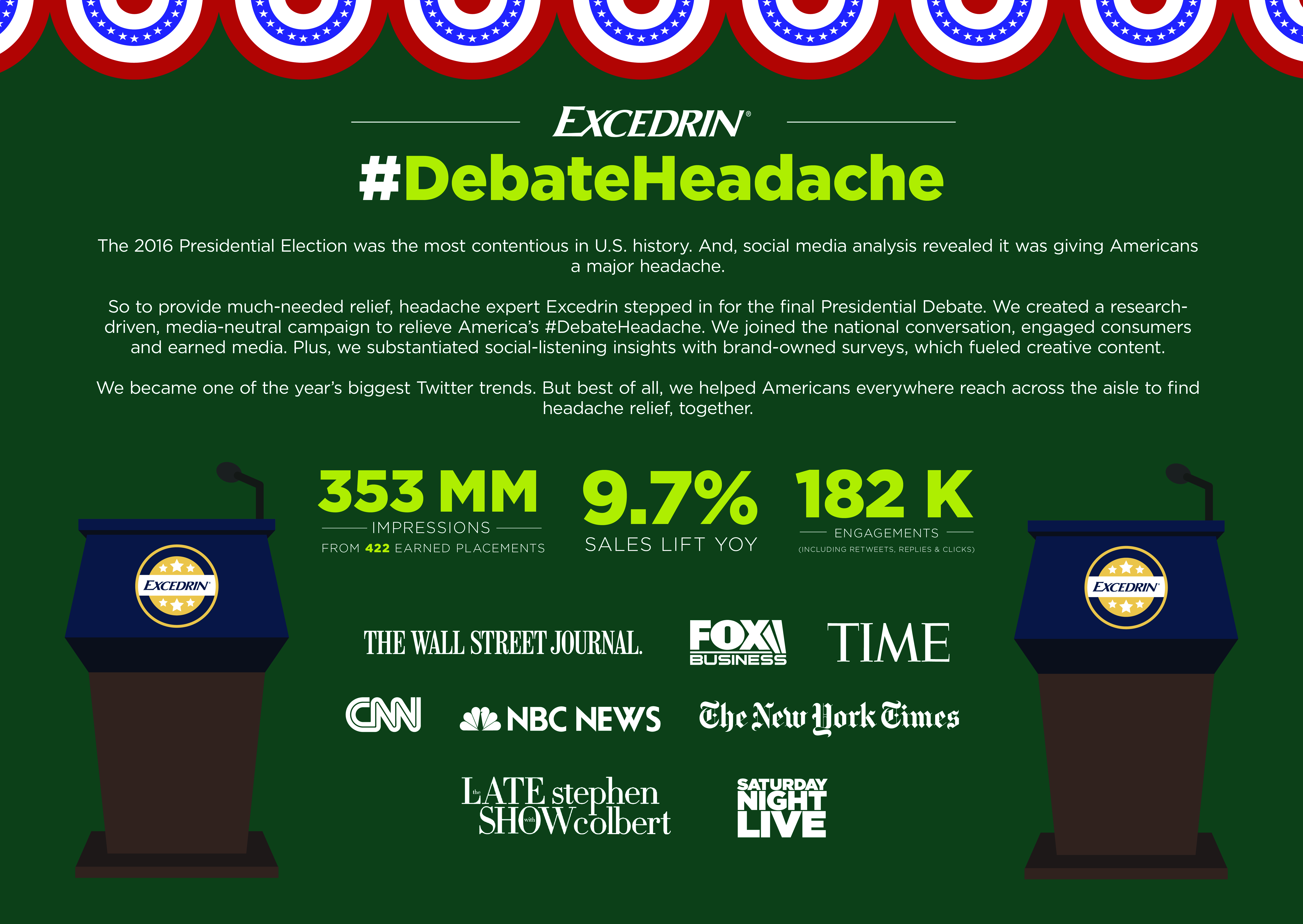 The Debate Headache Thumbnail