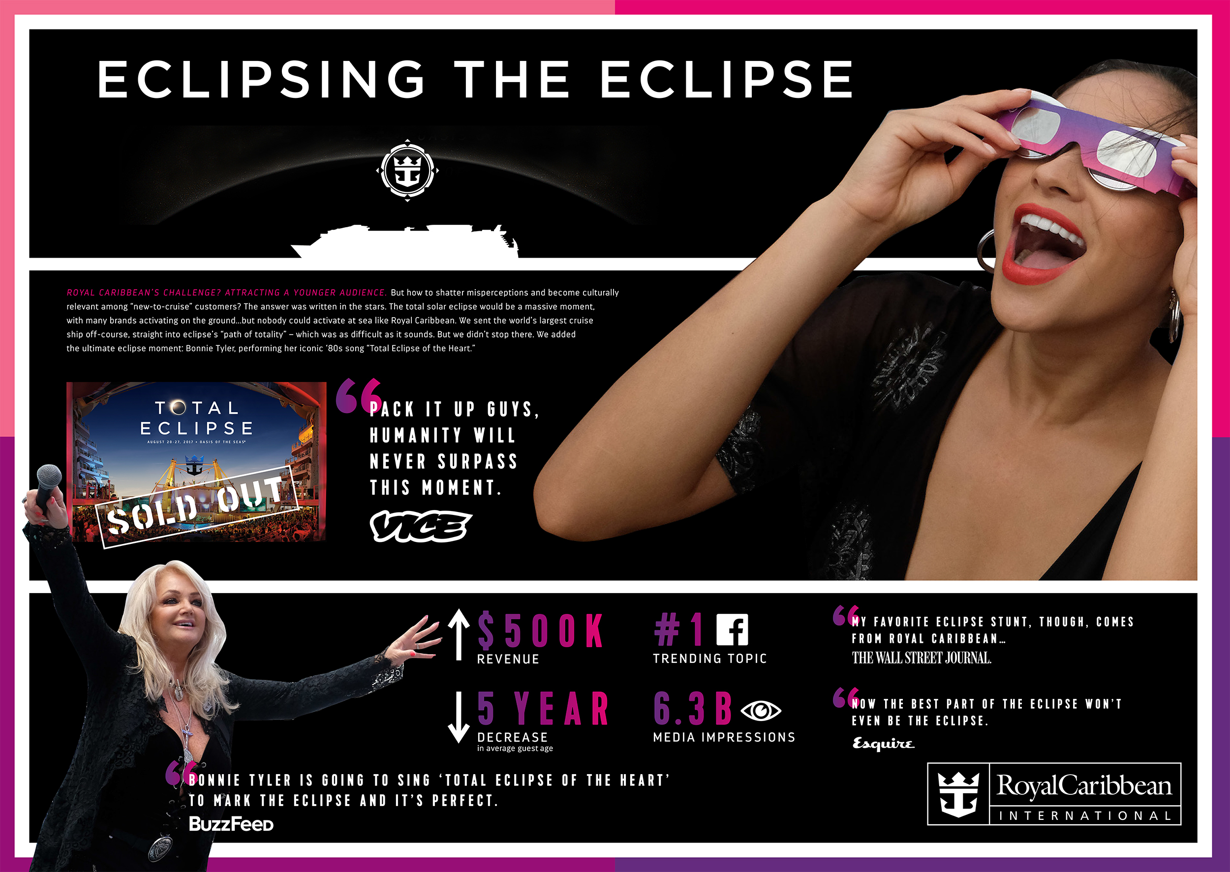 Thumbnail for Eclipsing the Eclipse