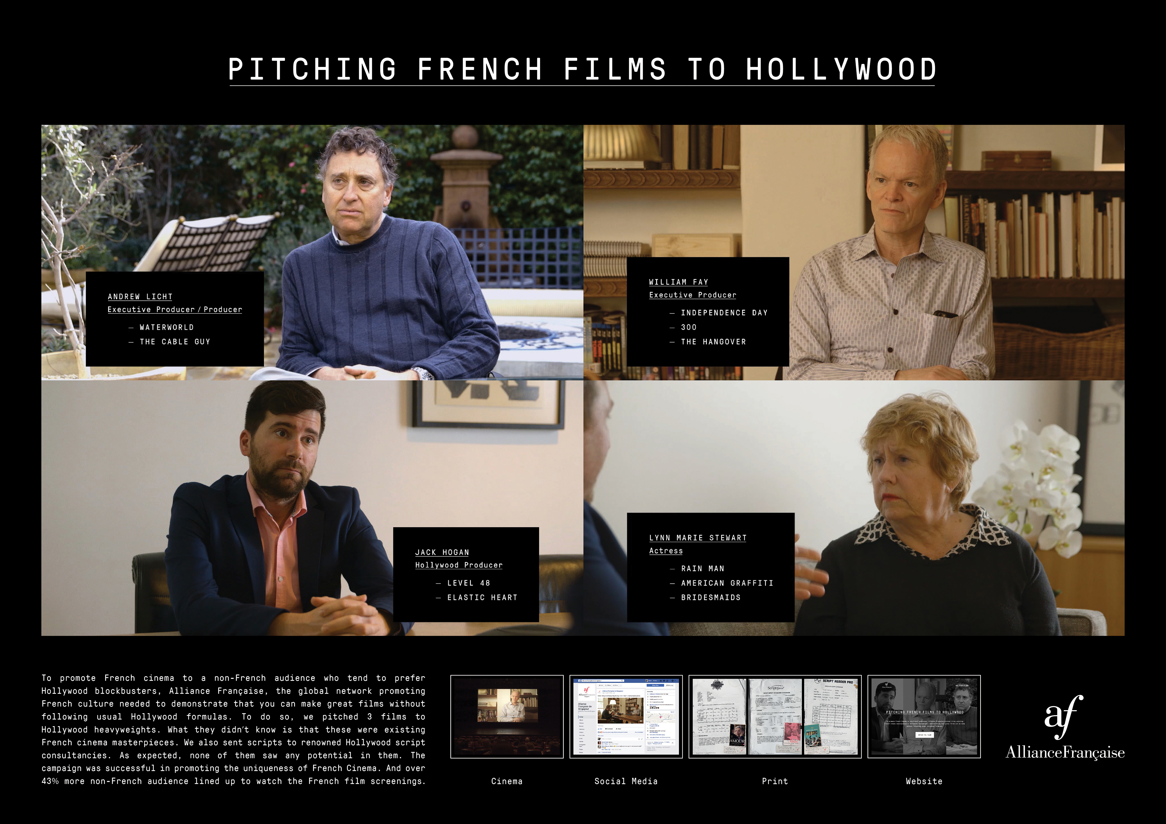 Pitching French Films to Hollywood Thumbnail