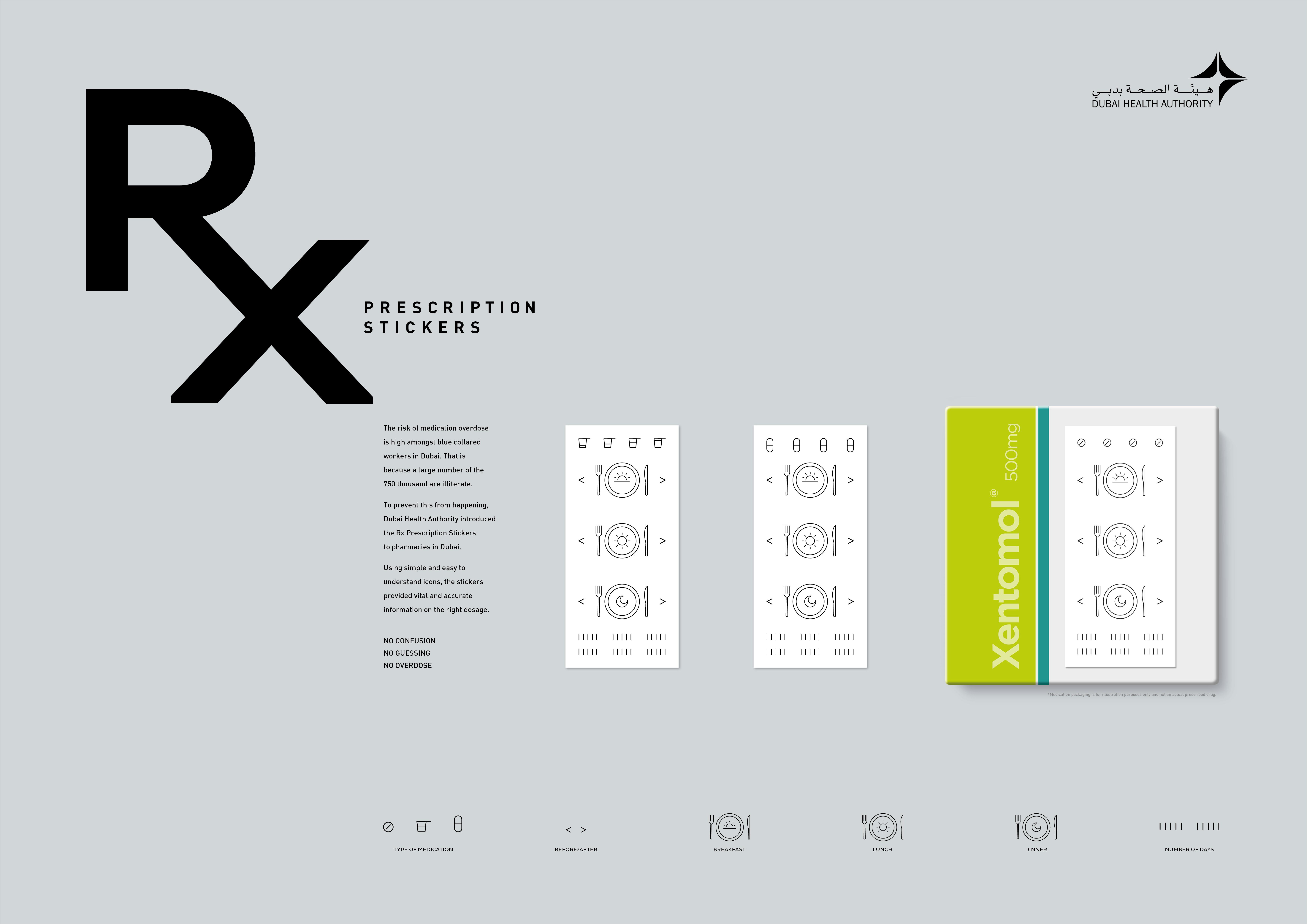 RX Prescription Stickers Thumbnail