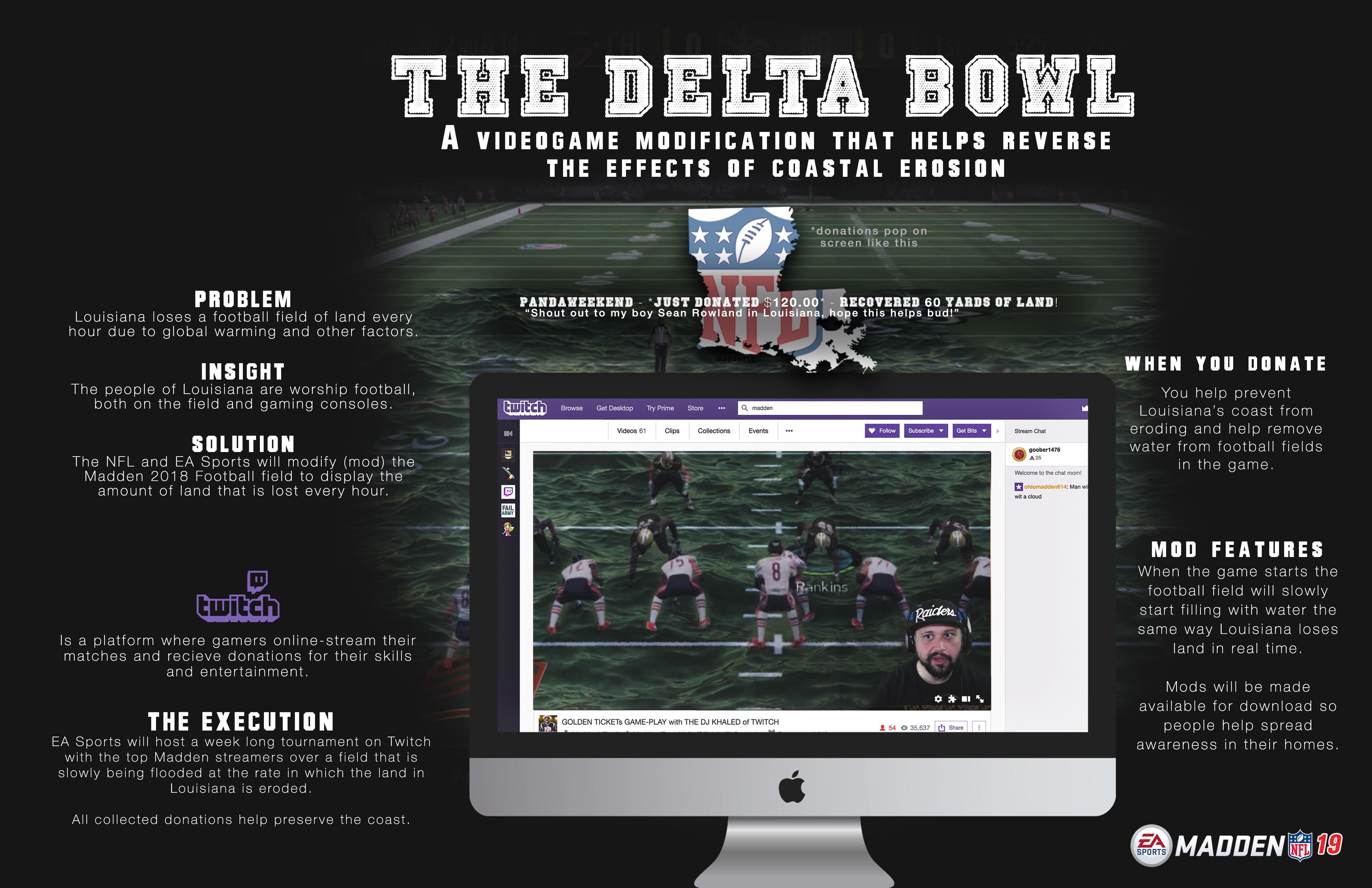 Flipboard: EA SPORTS - MADDEN NFL 19 - THE DELTA BOWL