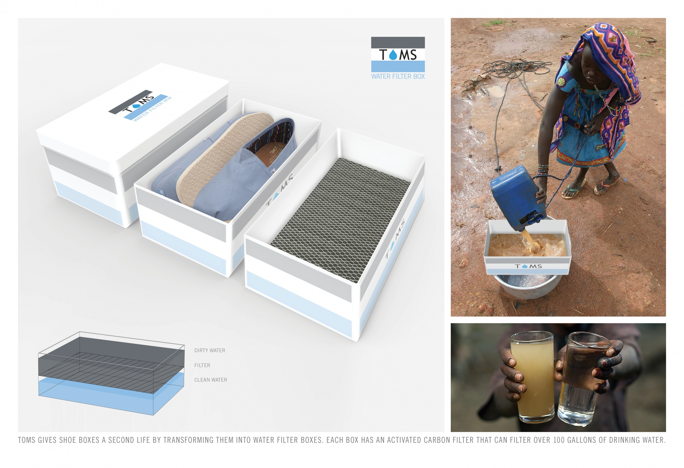 Thumbnail for Water Filtering Box