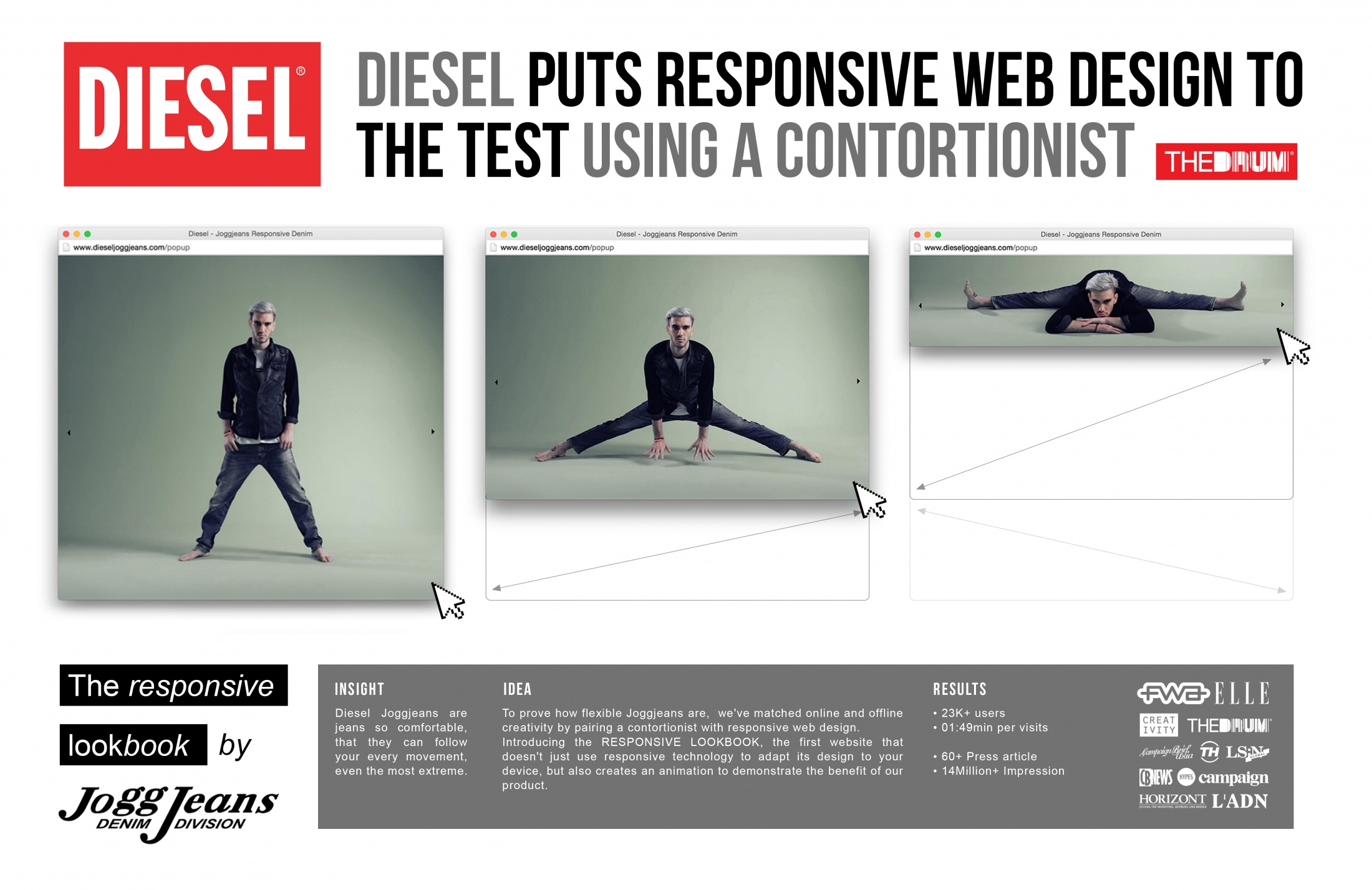 Thumbnail for The Responsive Lookbook