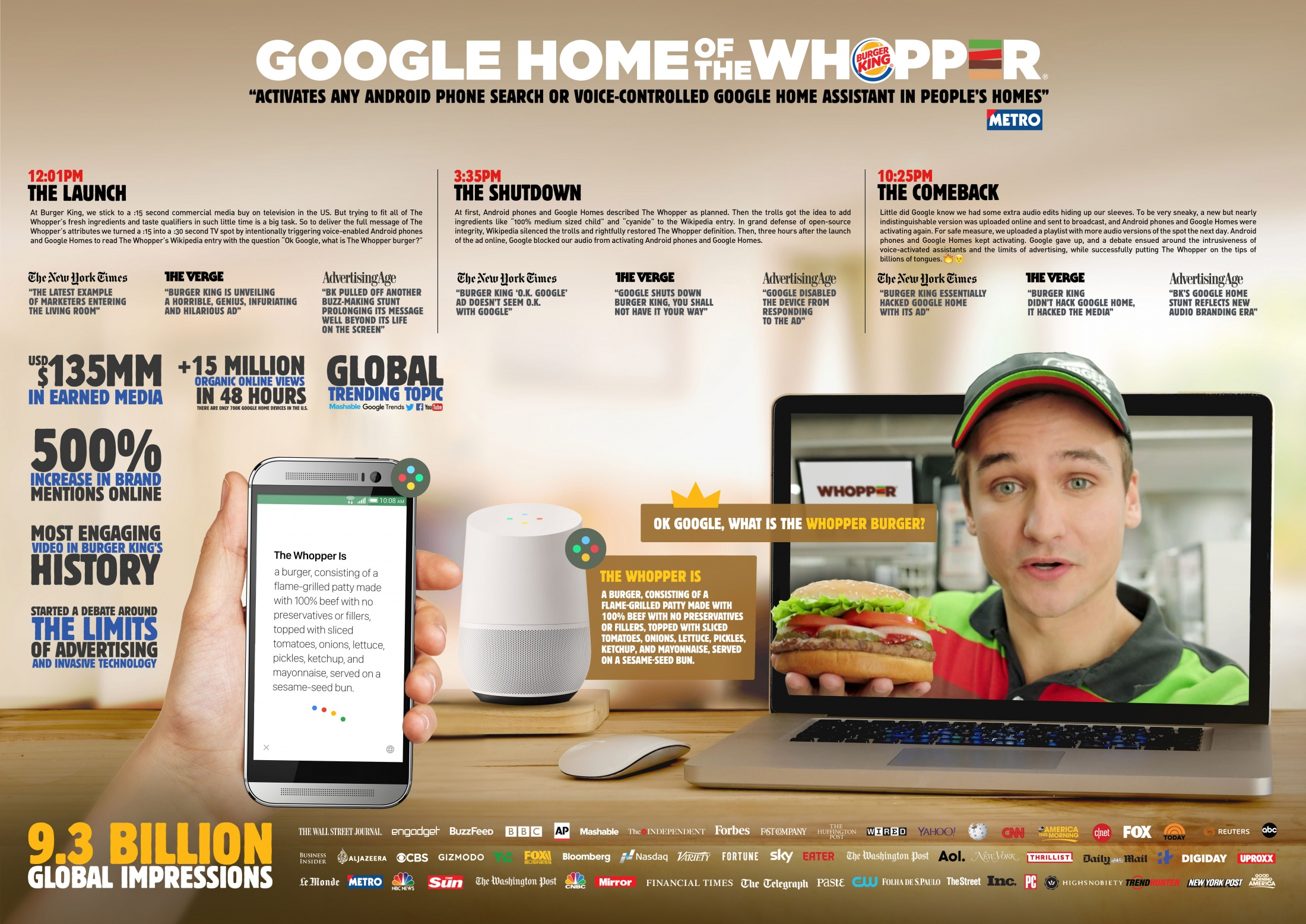 Thumbnail for Google Home of The Whopper