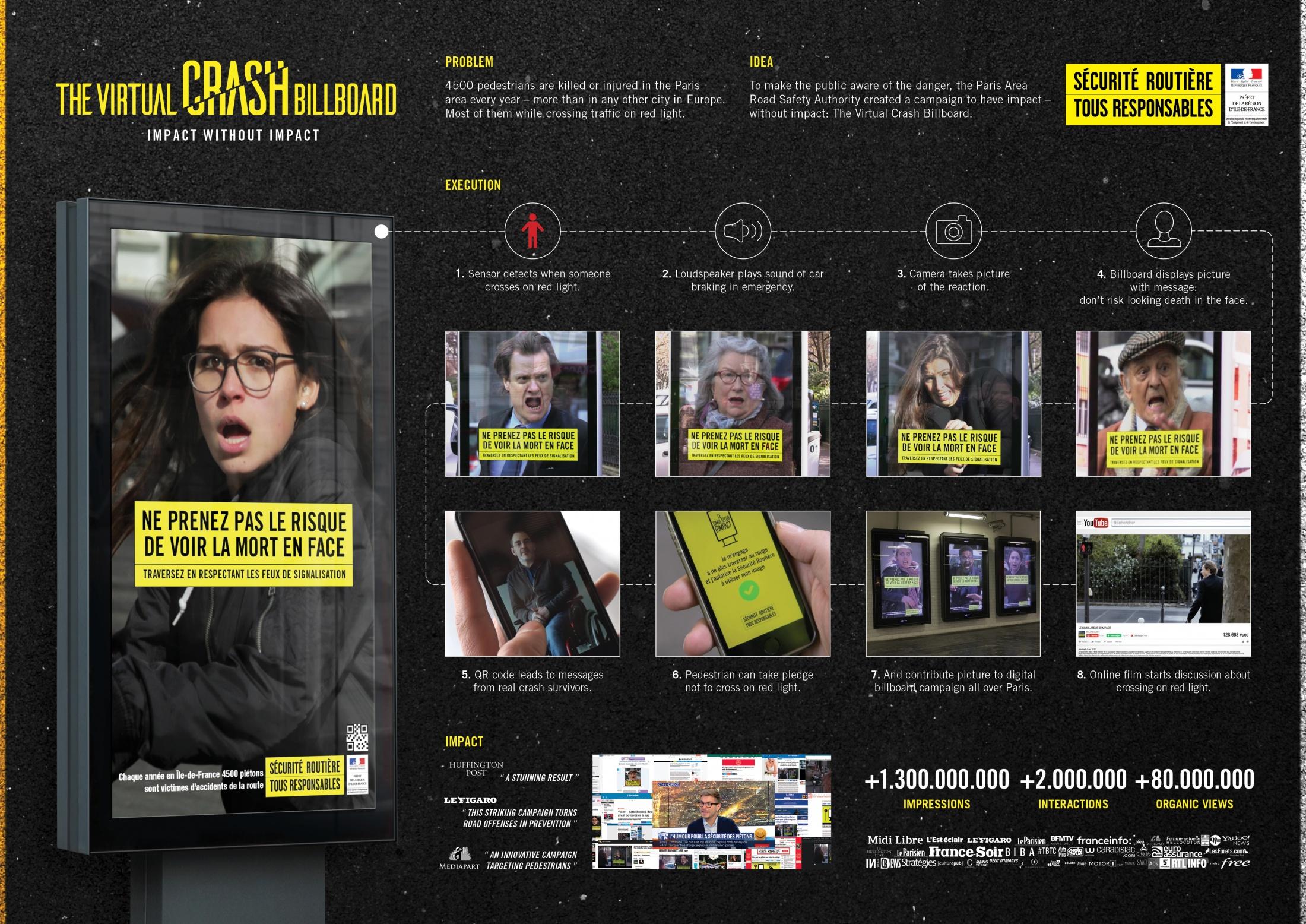 Thumbnail for The Virtual Crash Billboard