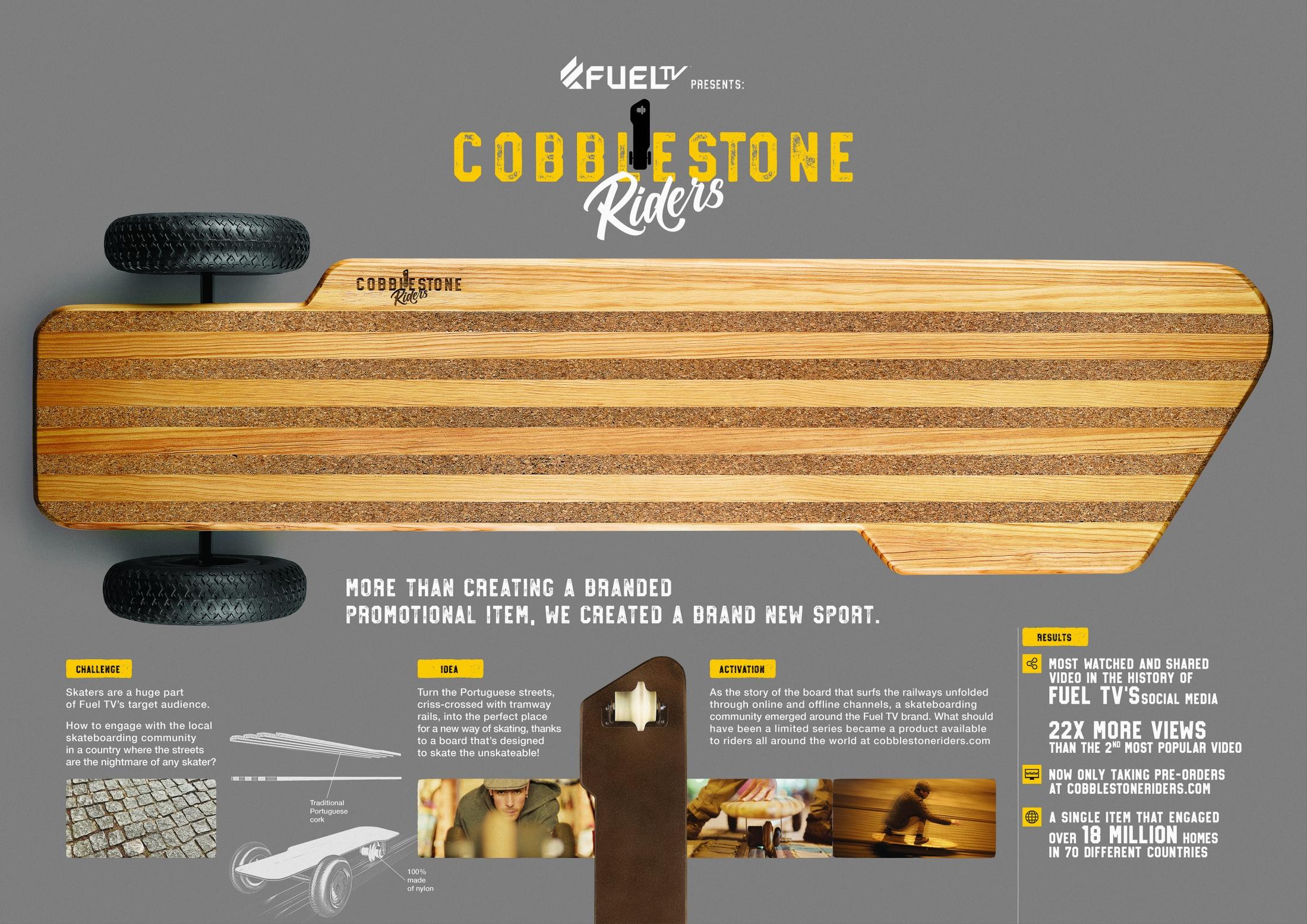 Thumbnail for COBBLESTONE RIDERS