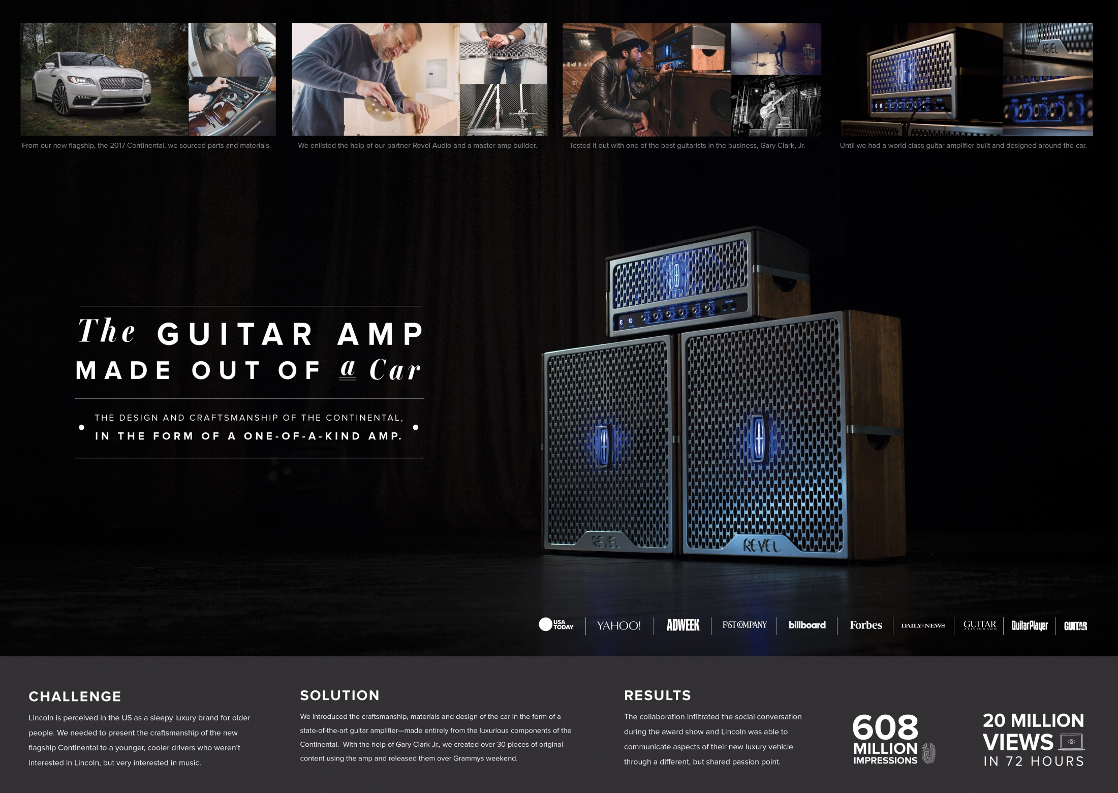 "Image Media for ""The Guitar Amp Made Out of a Car"""
