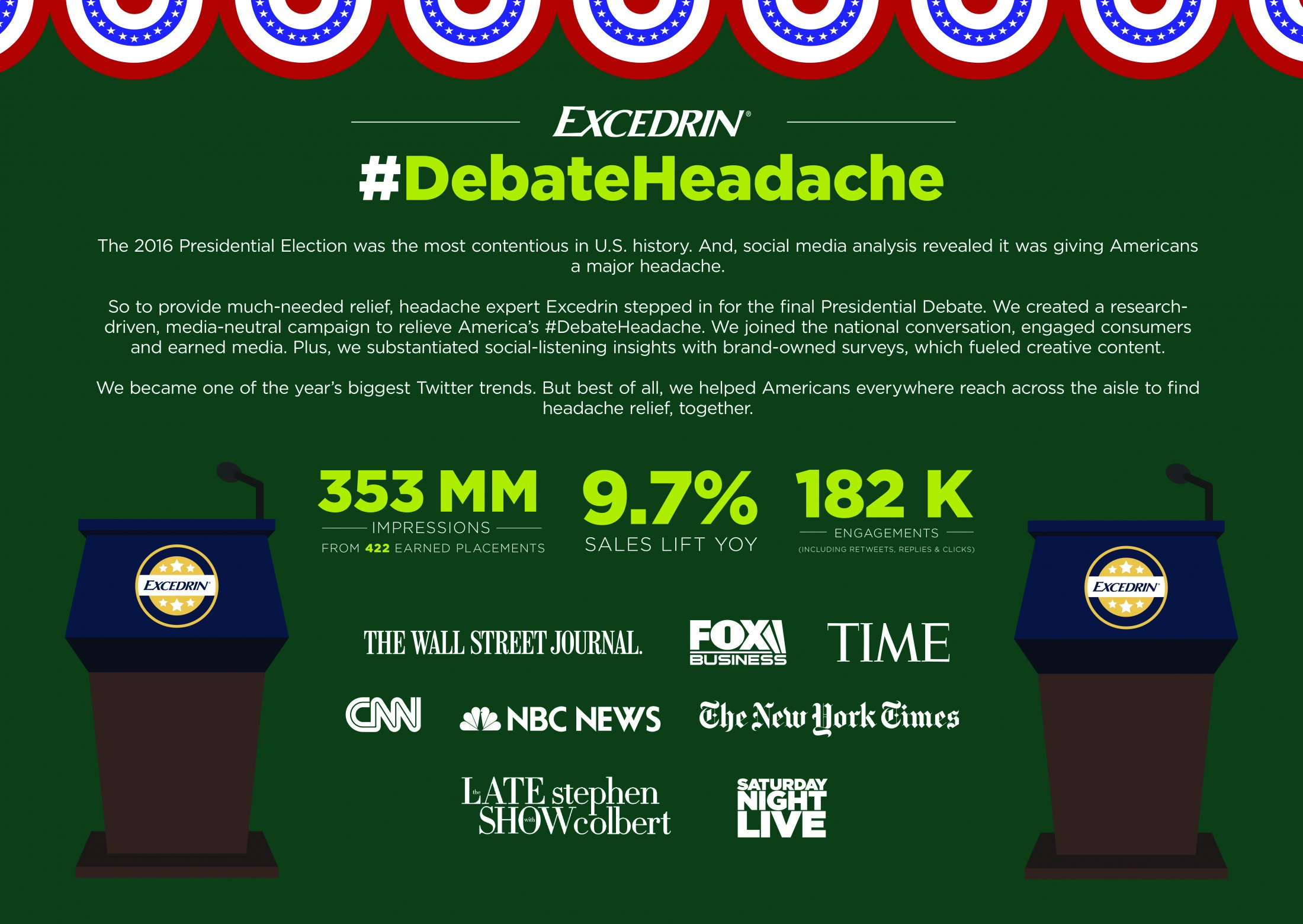 GSK Consumer Healthcare, Excedrin - The Debate Headache | Clios