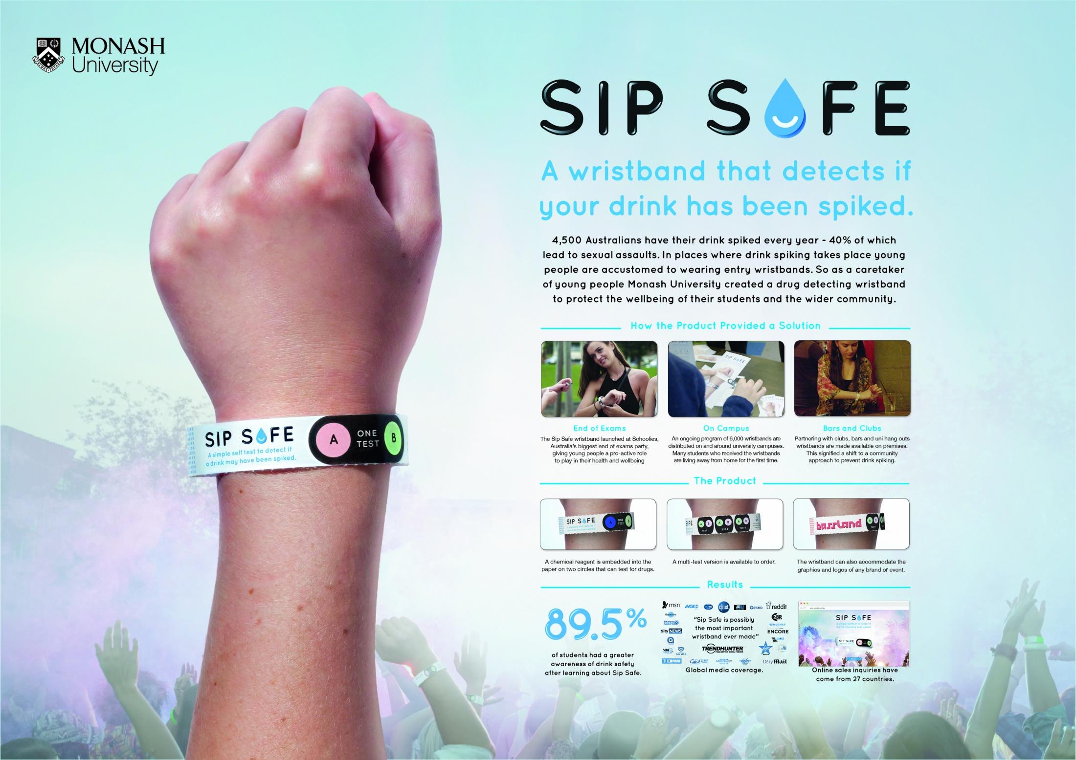 Monash University - Sip Safe | Clios