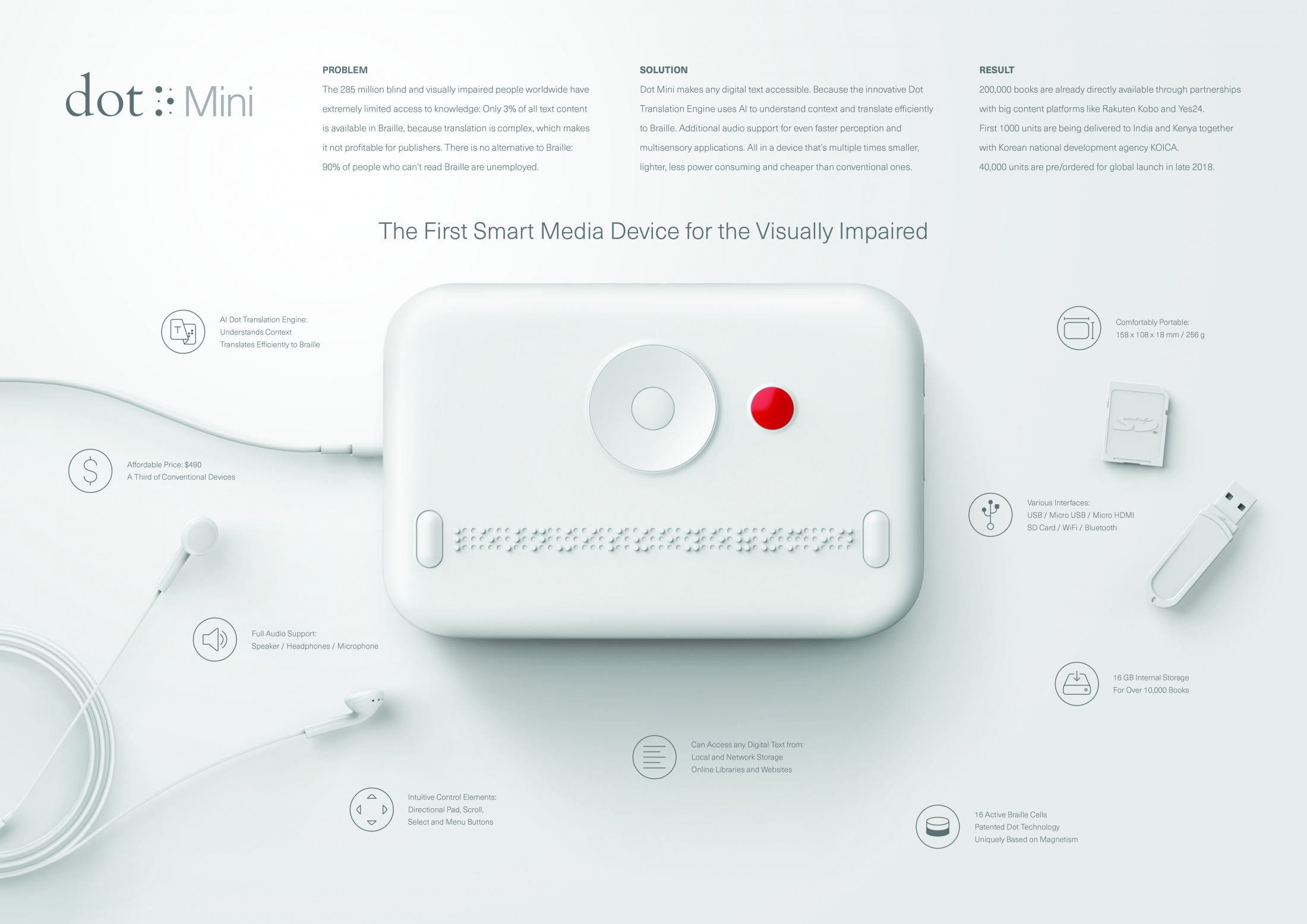 Image Media for Making The World Accessible, Dot by Dot.