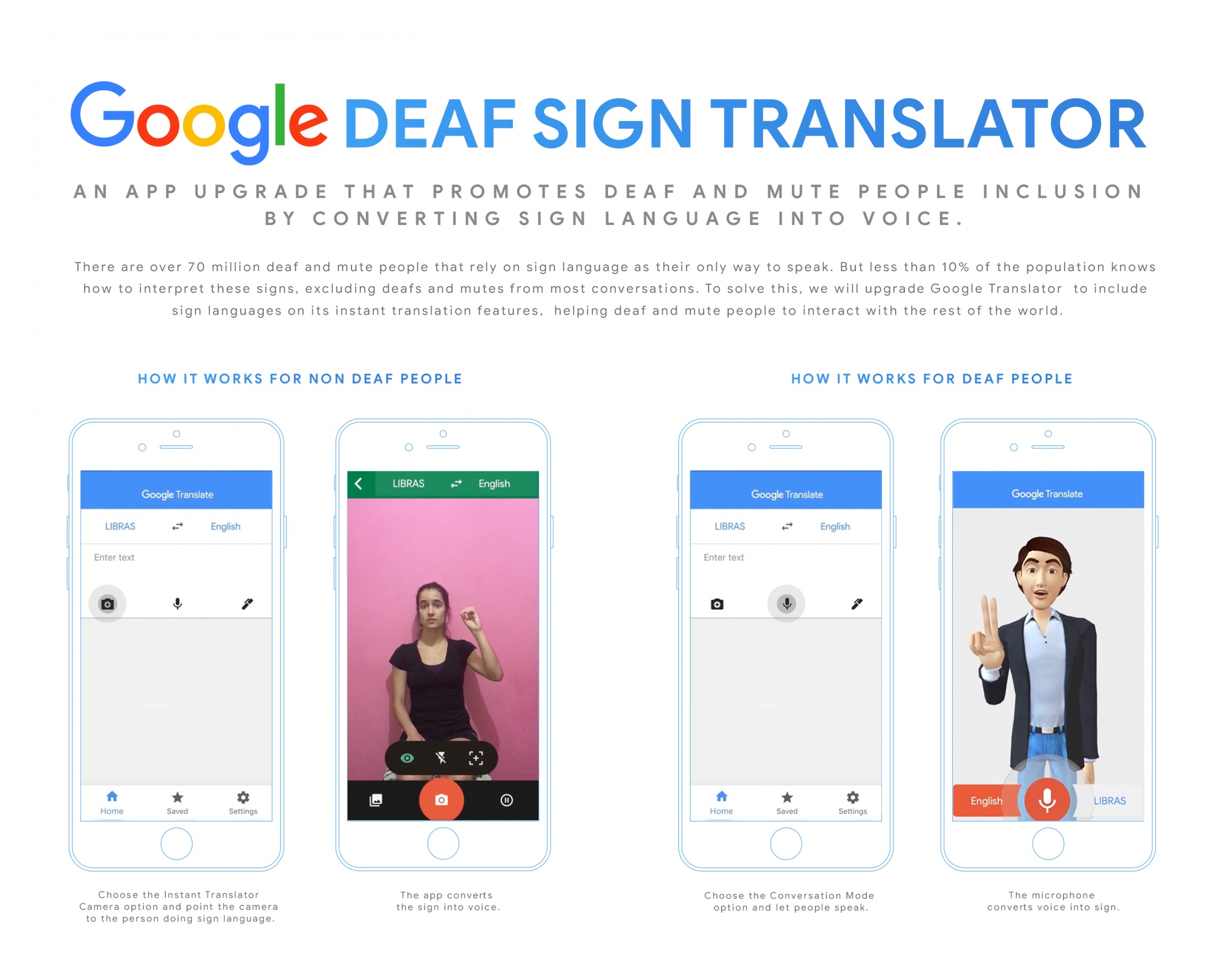 Thumbnail for Google Deaf Sign Translator