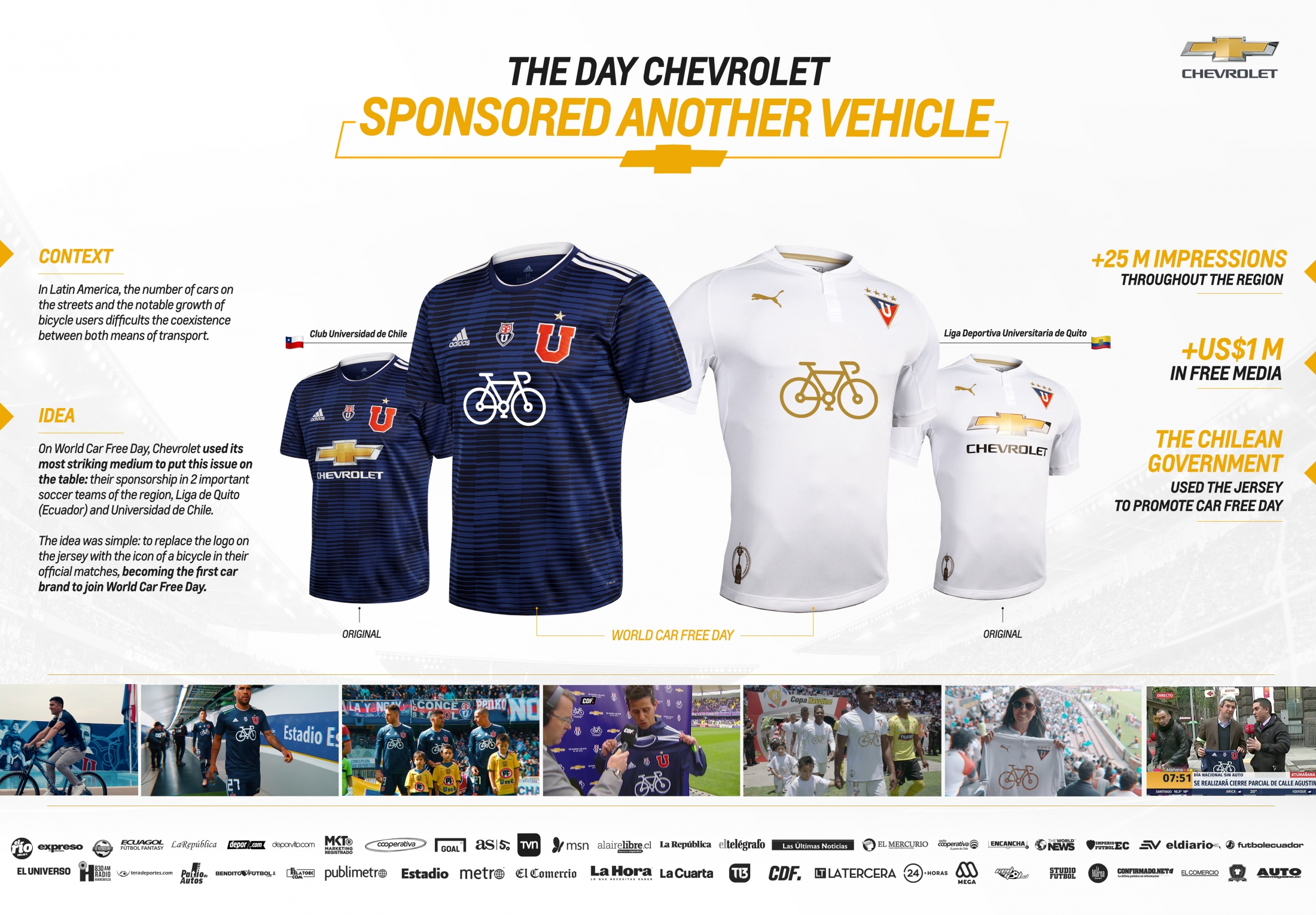 Thumbnail for The day Chevrolet sponsored another vehicle