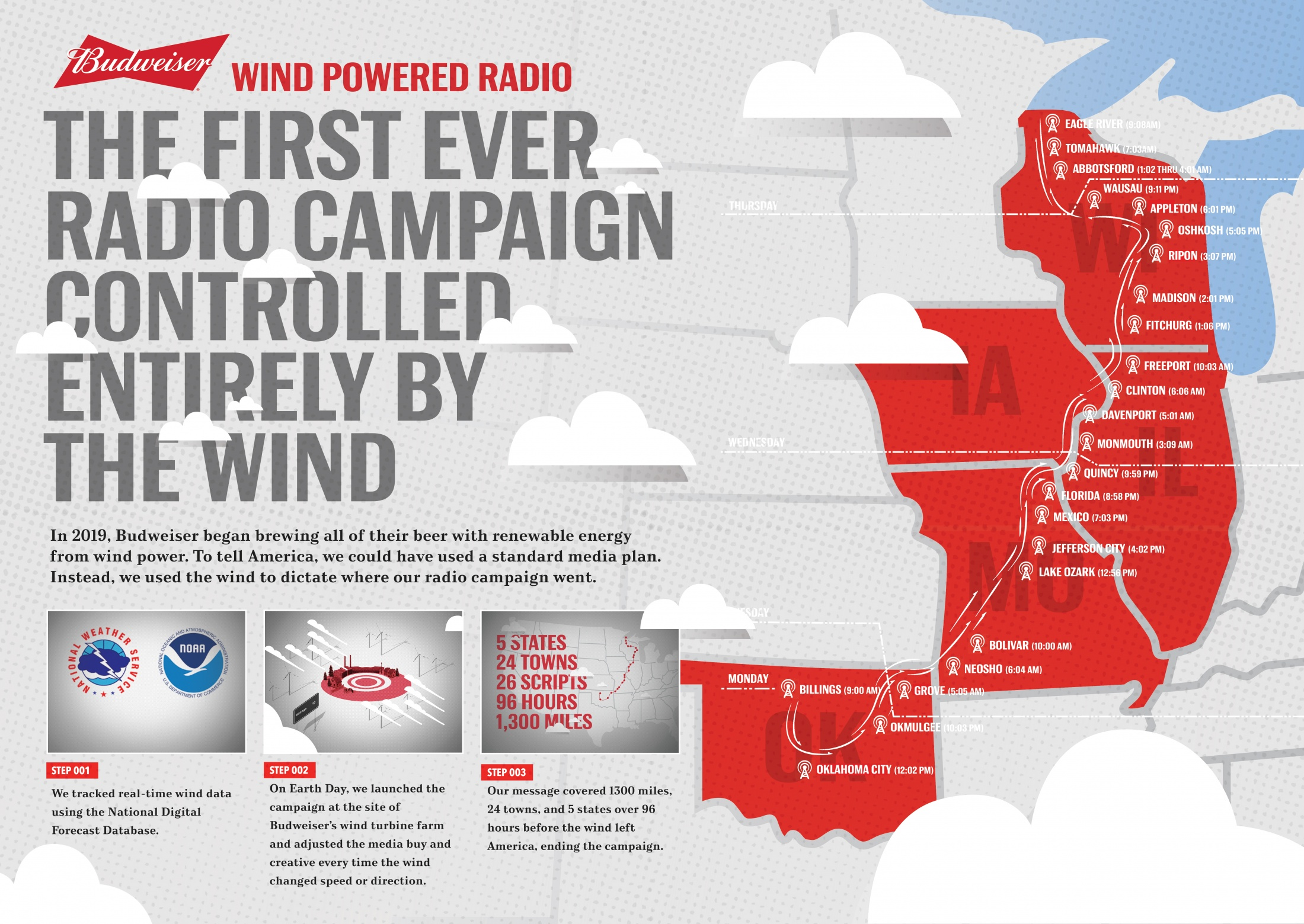 Image Media for Wind Powered Radio