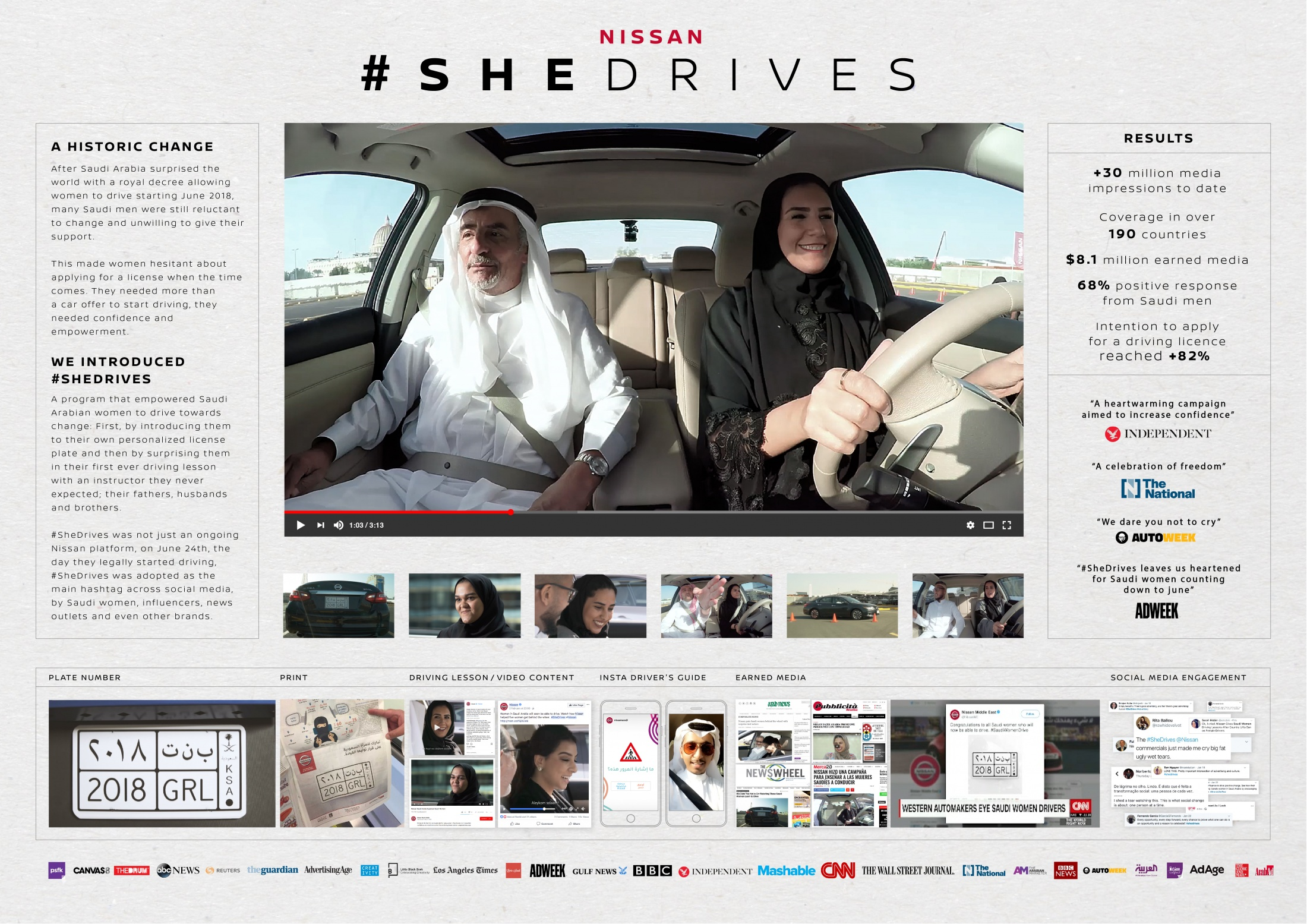 Image Media for #SheDrives