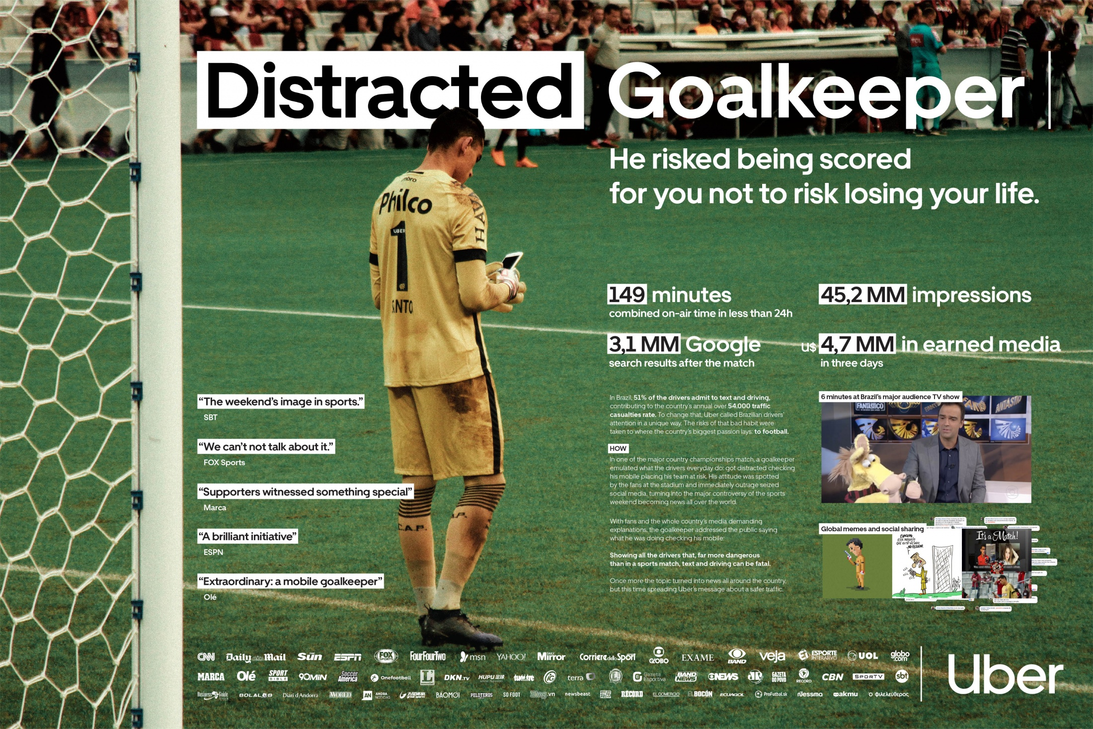 Image Media for Distracted Goalkeeper