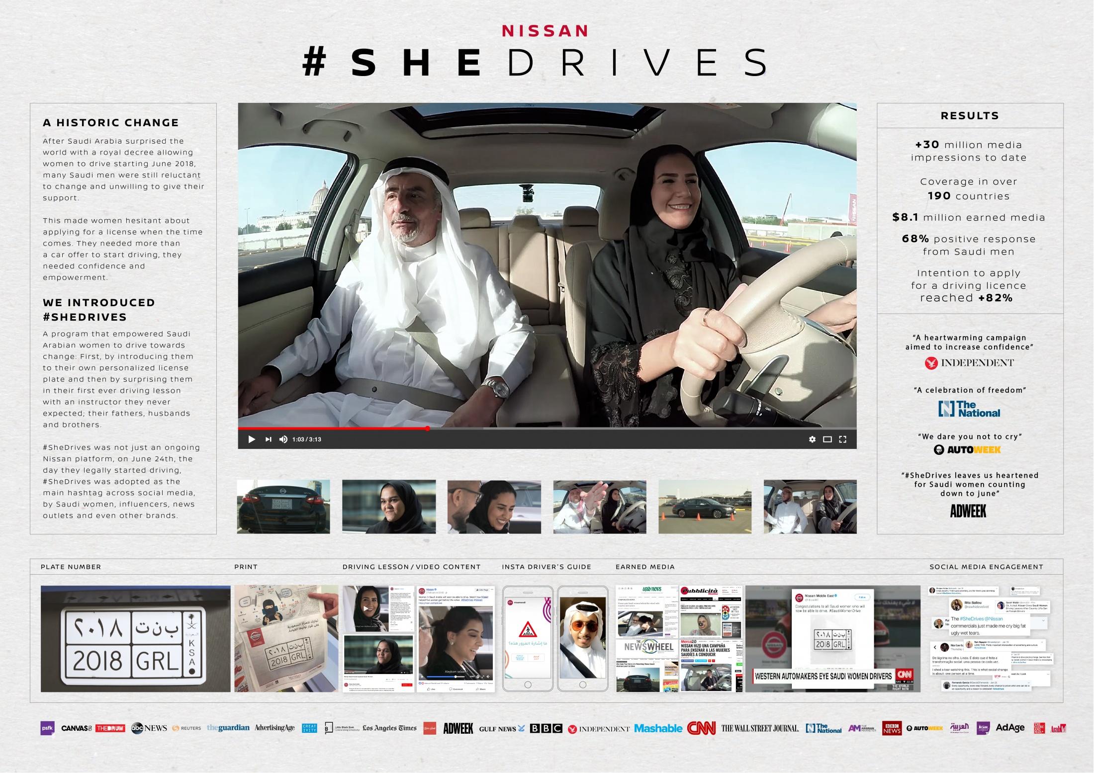 Thumbnail for #SheDrives