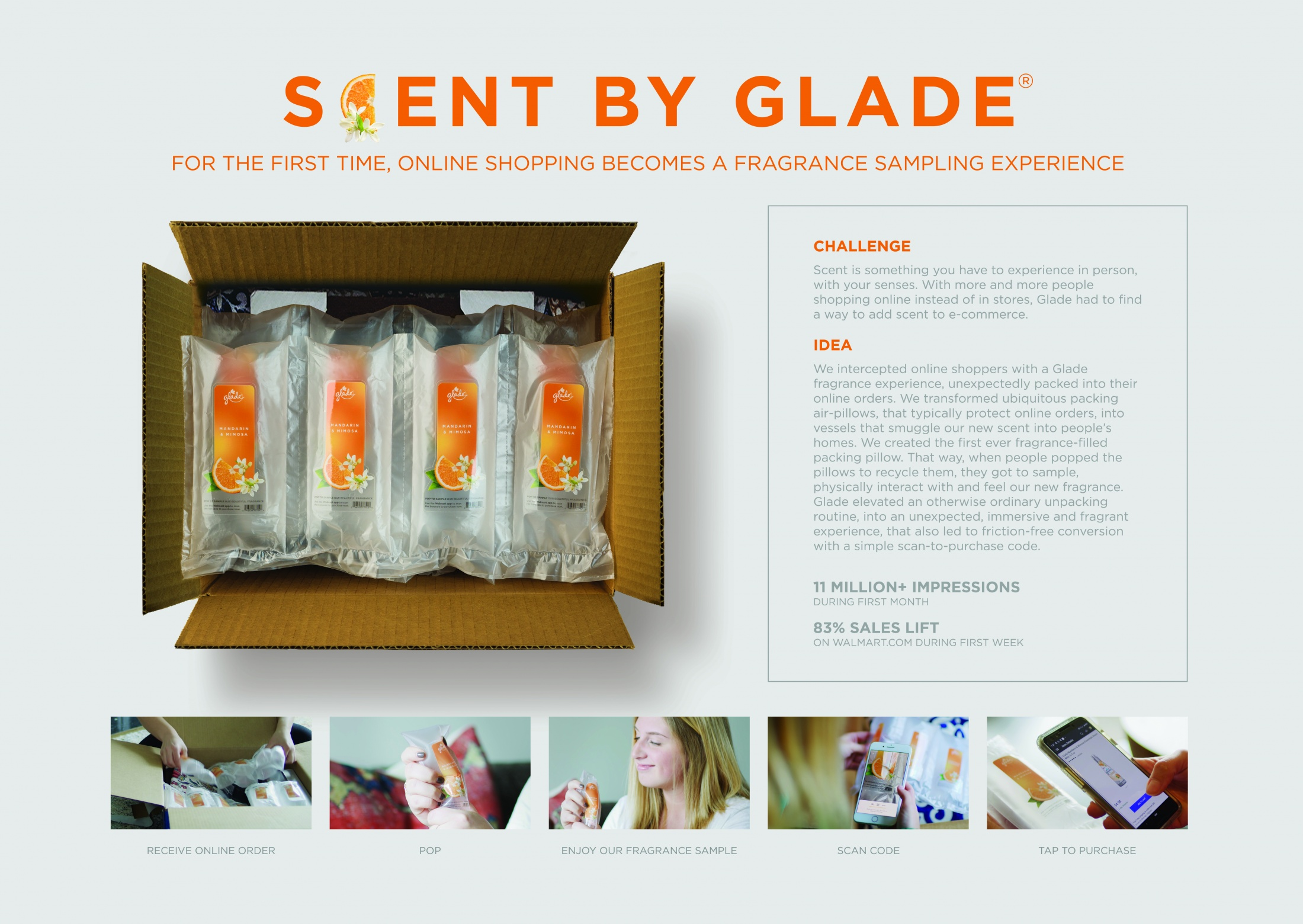 Image Media for Scent by Glade