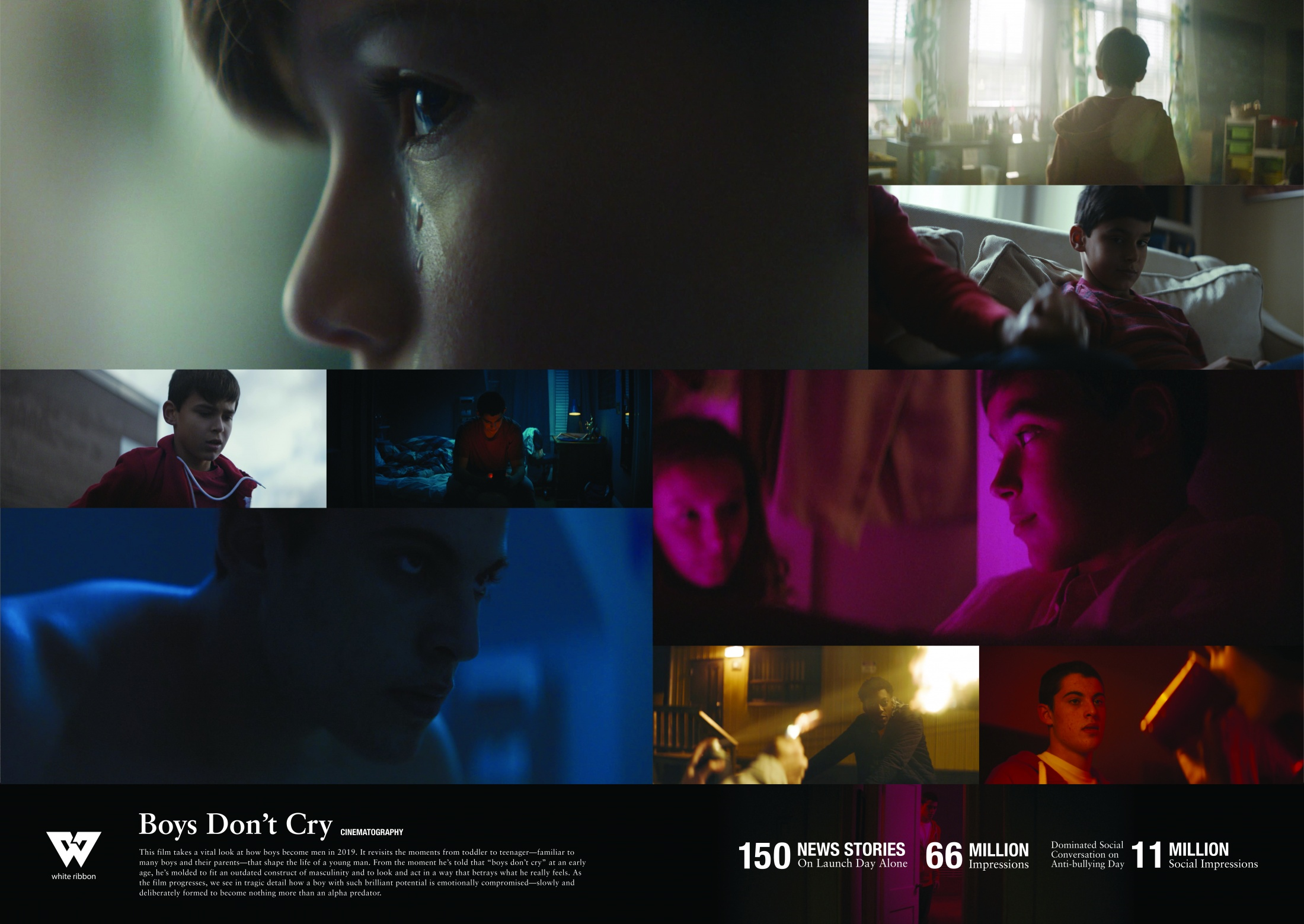 Thumbnail for Boys Don't Cry