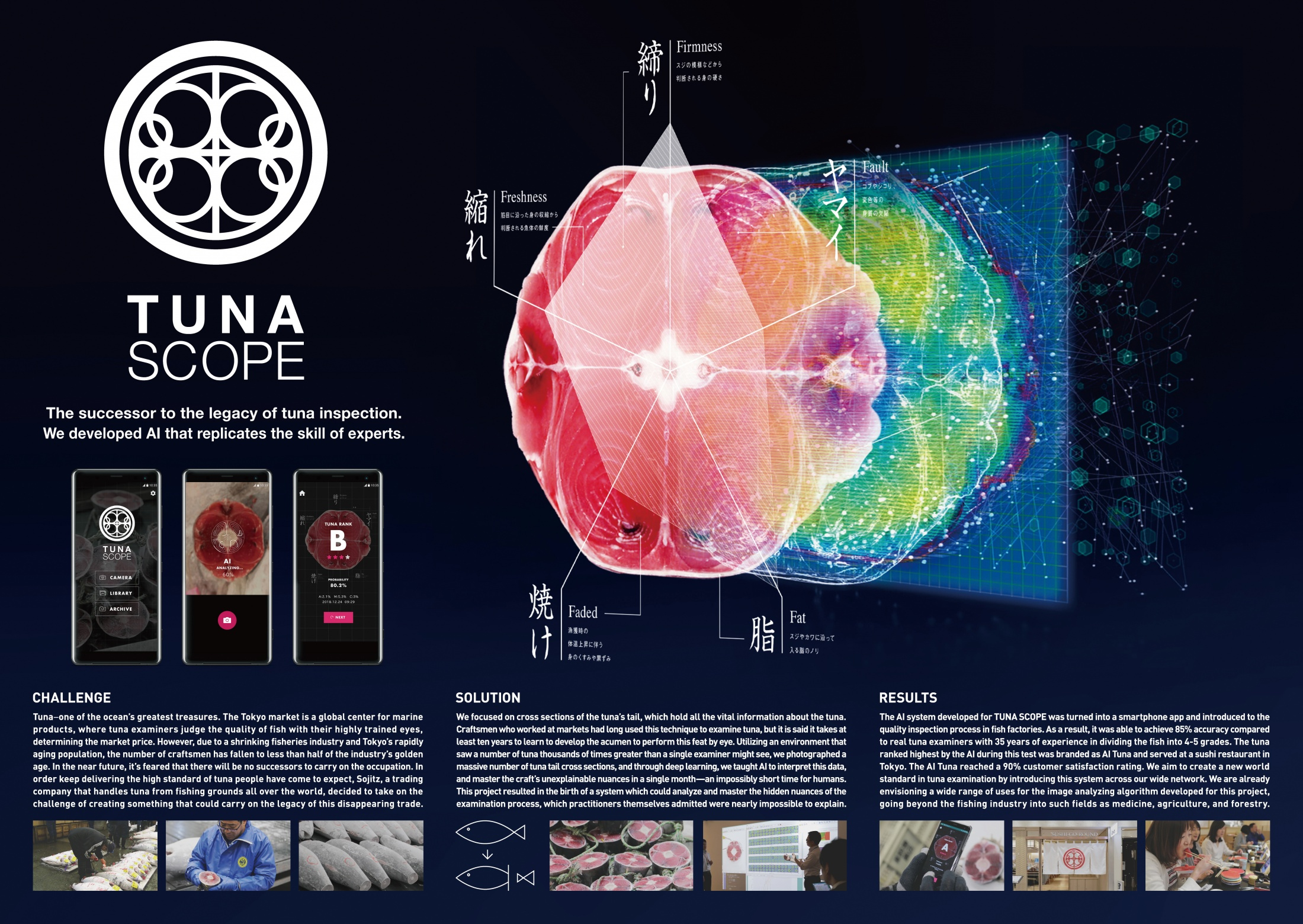 Thumbnail for TUNA SCOPE